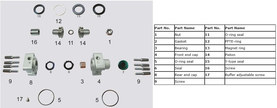 DNC Cylinder Kit drawing