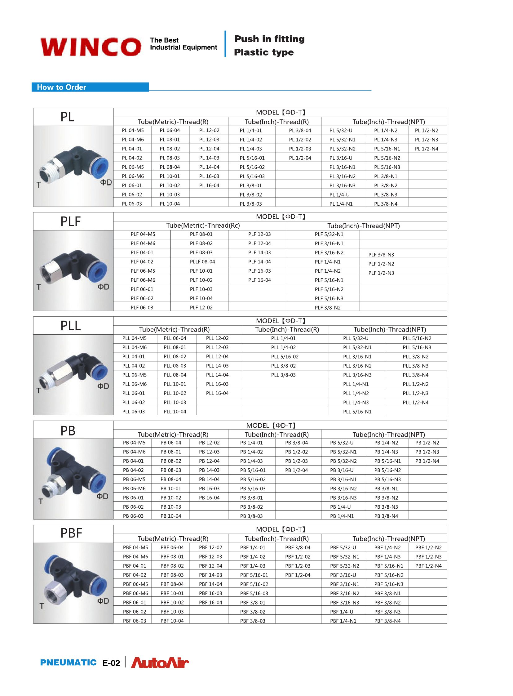 Fittings And Tubing Push In Fittings