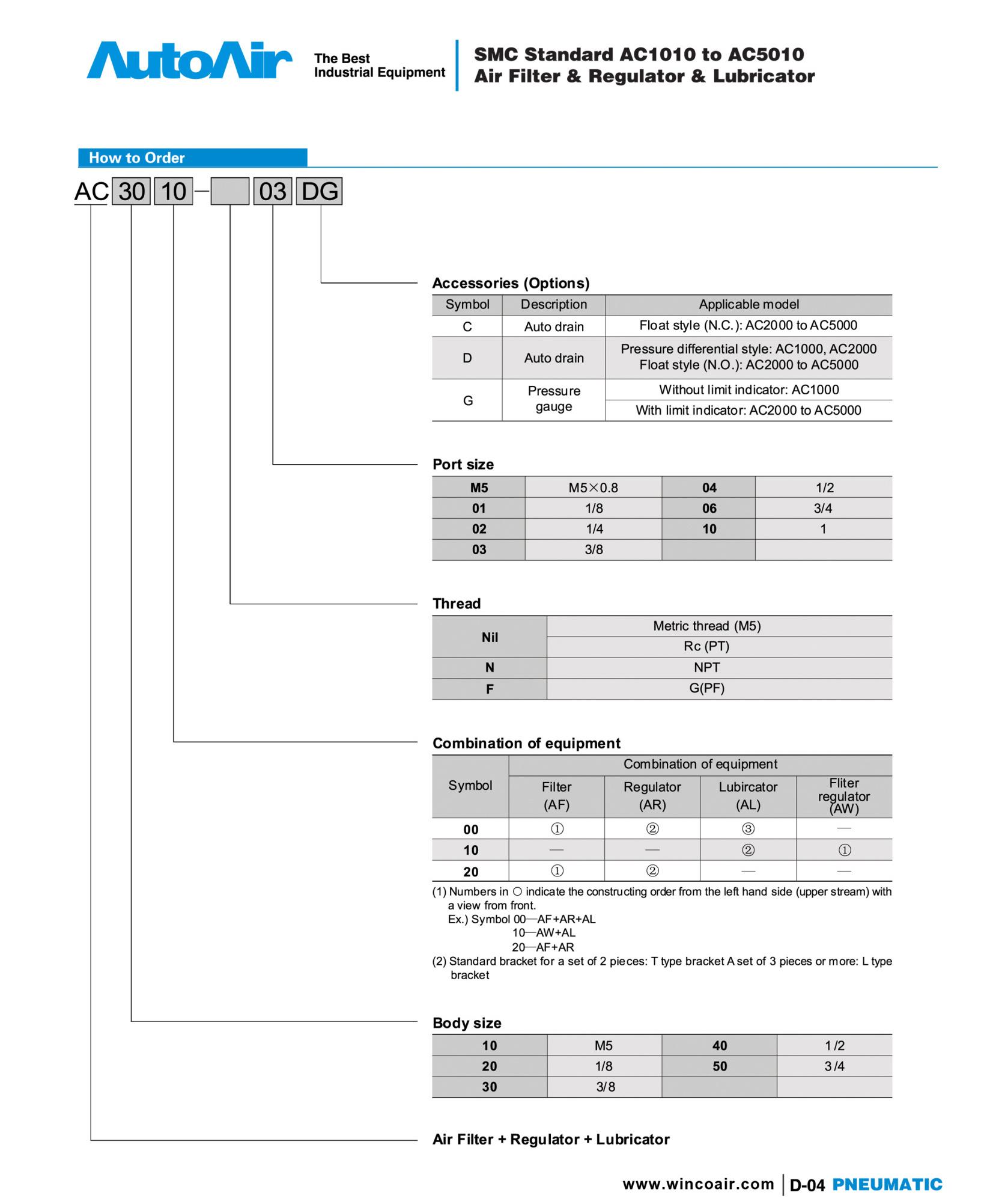 Modular Frl Smc Air Filter Regulator Lubricator