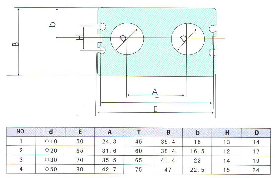 SMC Rotary Cylinder MSQ 02