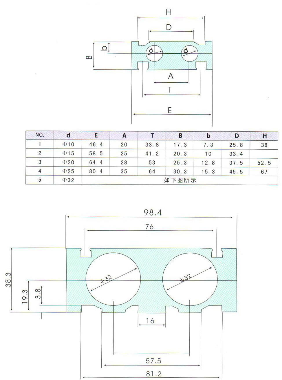 SMC new type Dual Rod 02