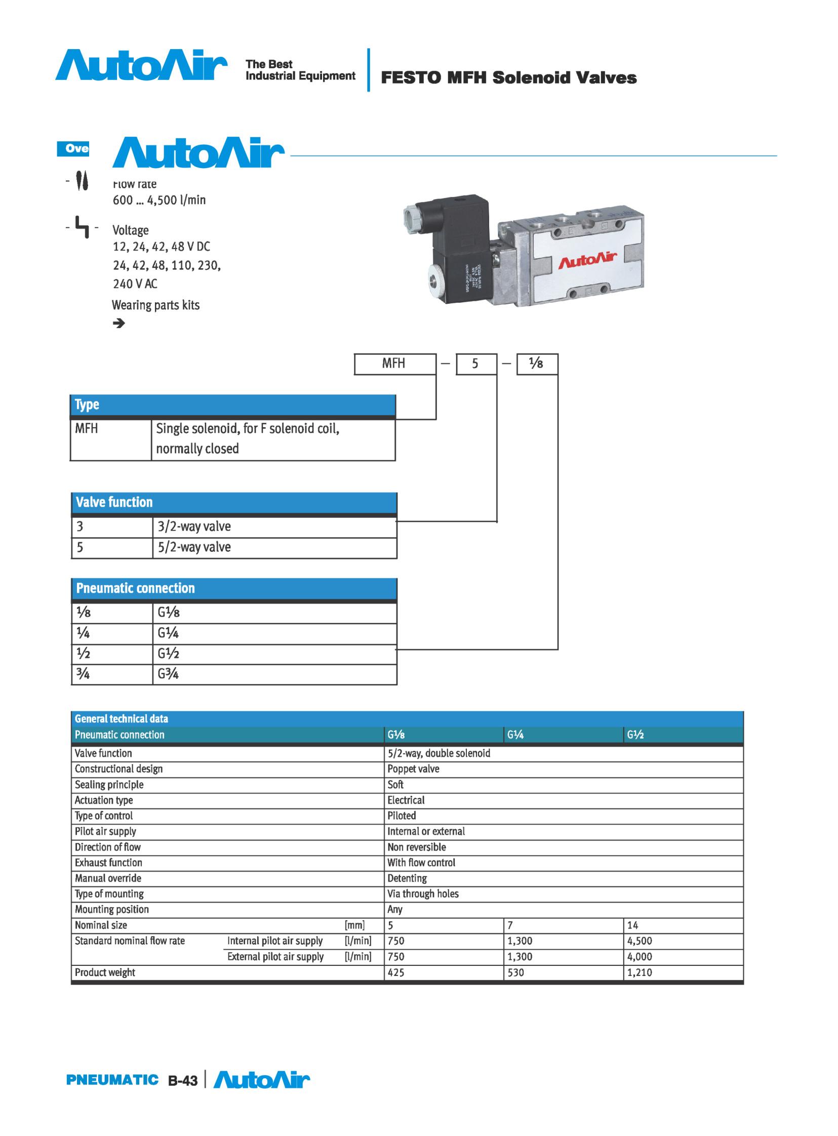 Solenoid valve(43)(1)