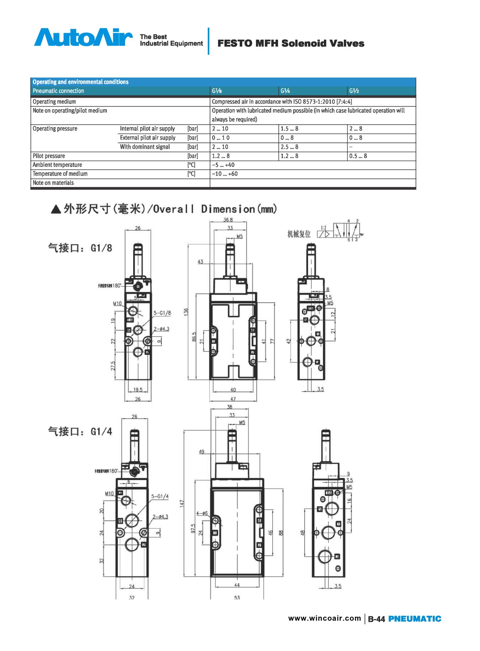 Solenoid valve(44)(1)