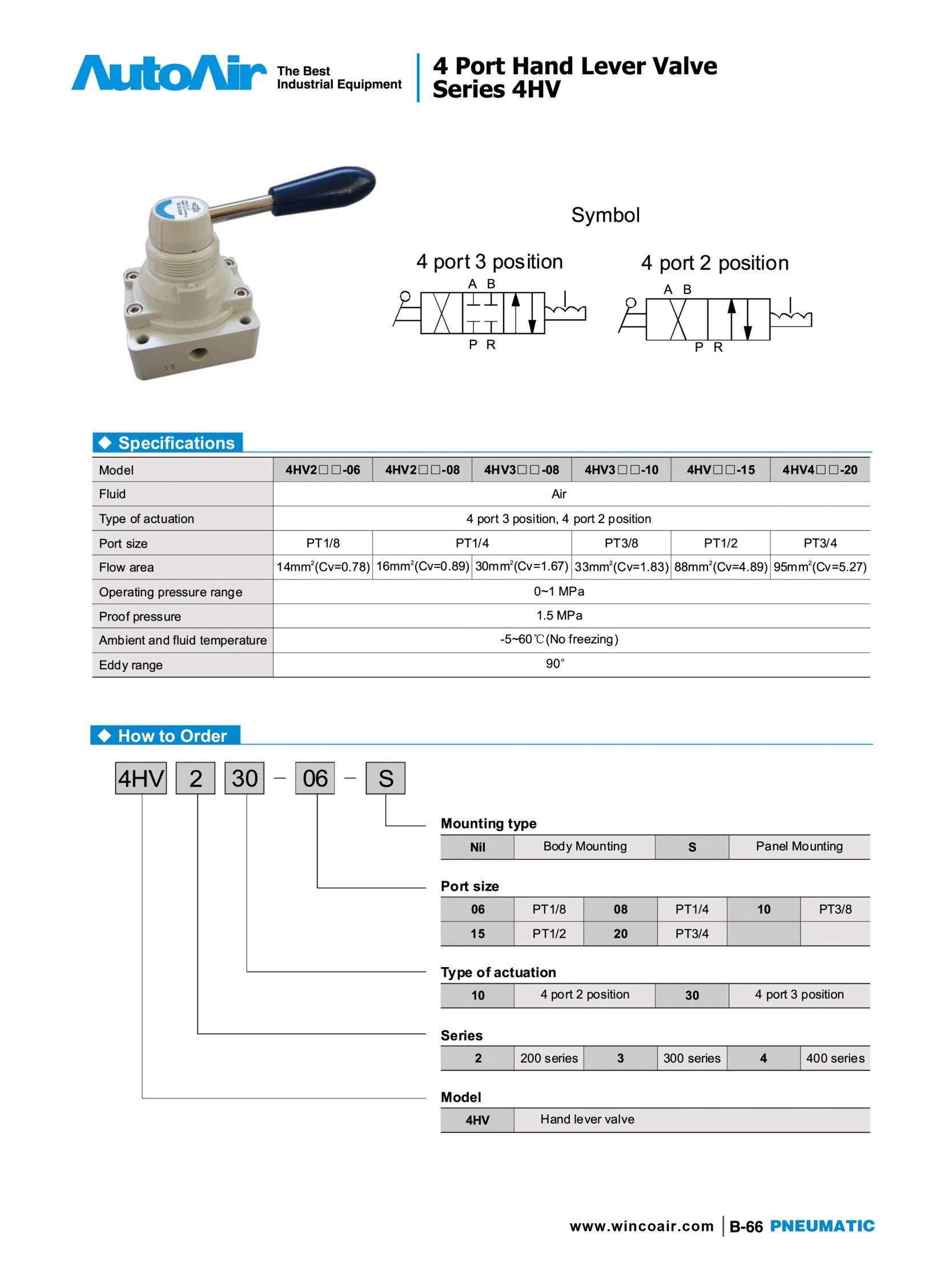 Solenoid valve(66)(1)