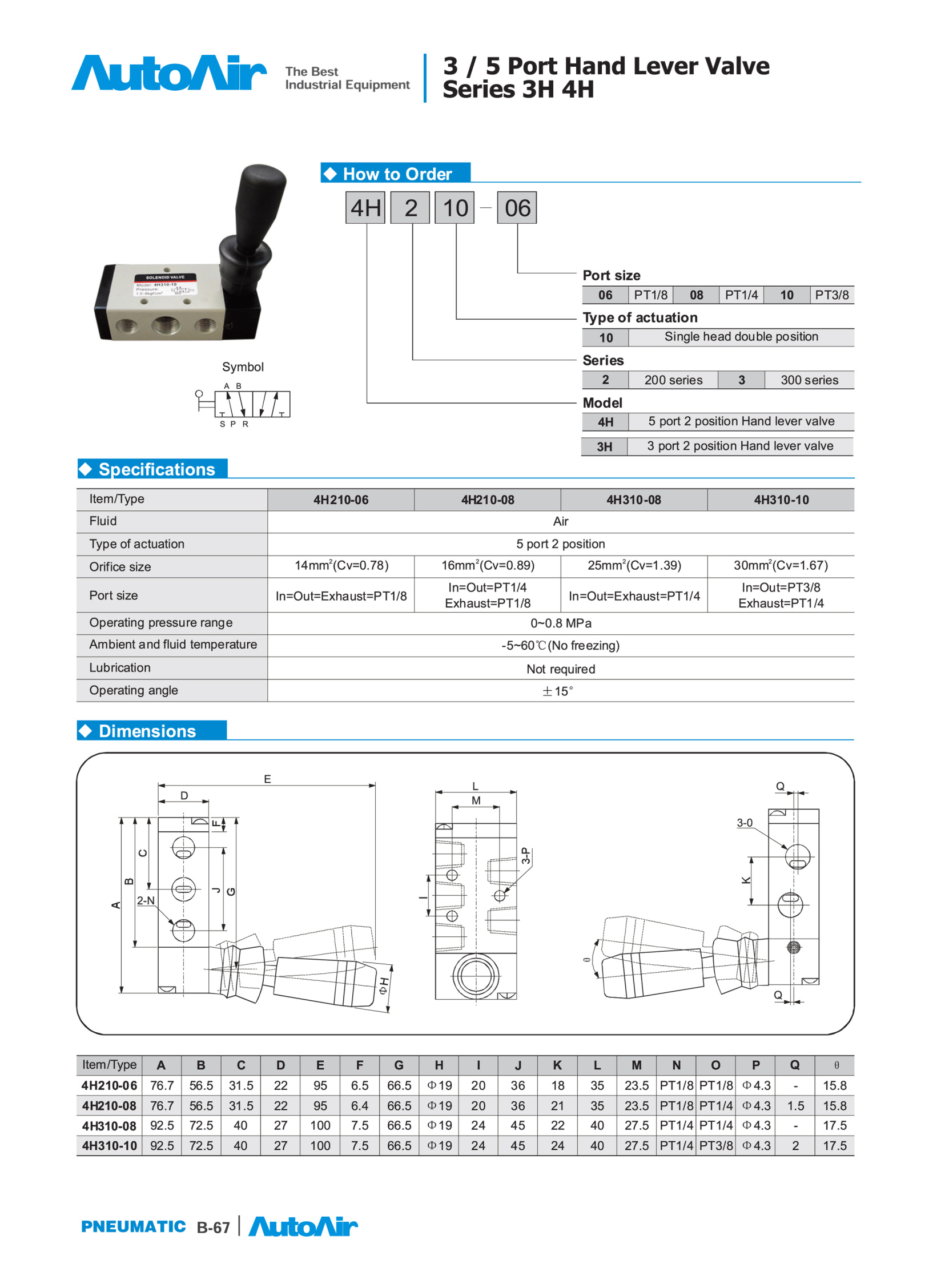 Solenoid valve(67)(1)