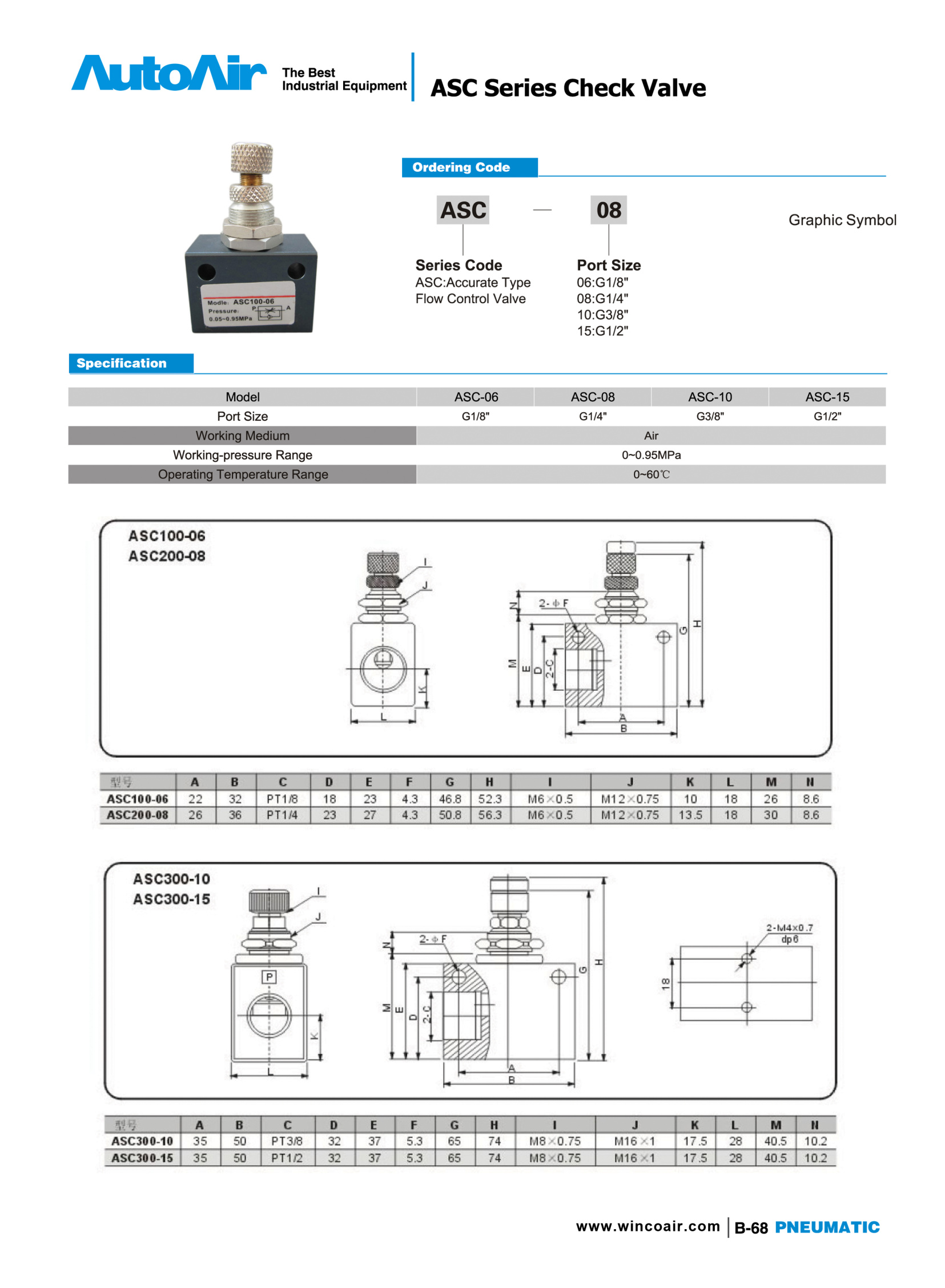 Solenoid valve(68)(1)