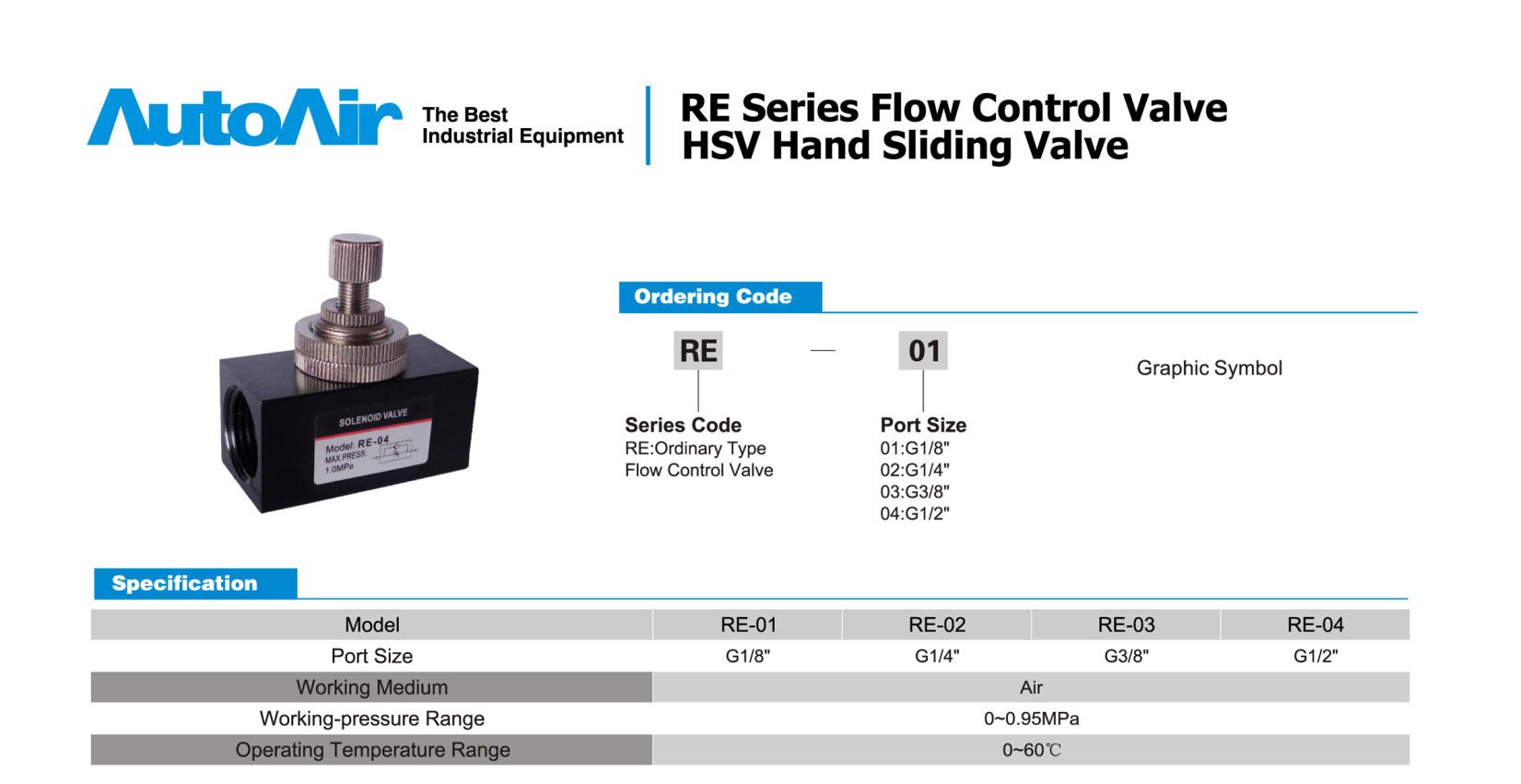 Solenoid valve(69)(1)(2)