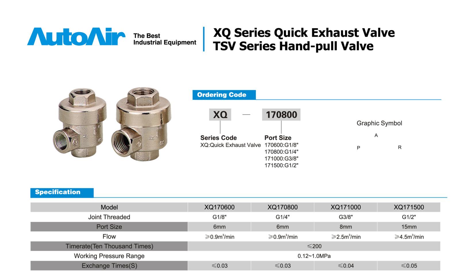 Solenoid valve(71)(1)(3)