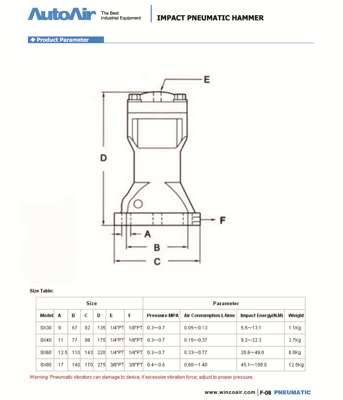 Vibrator(8)