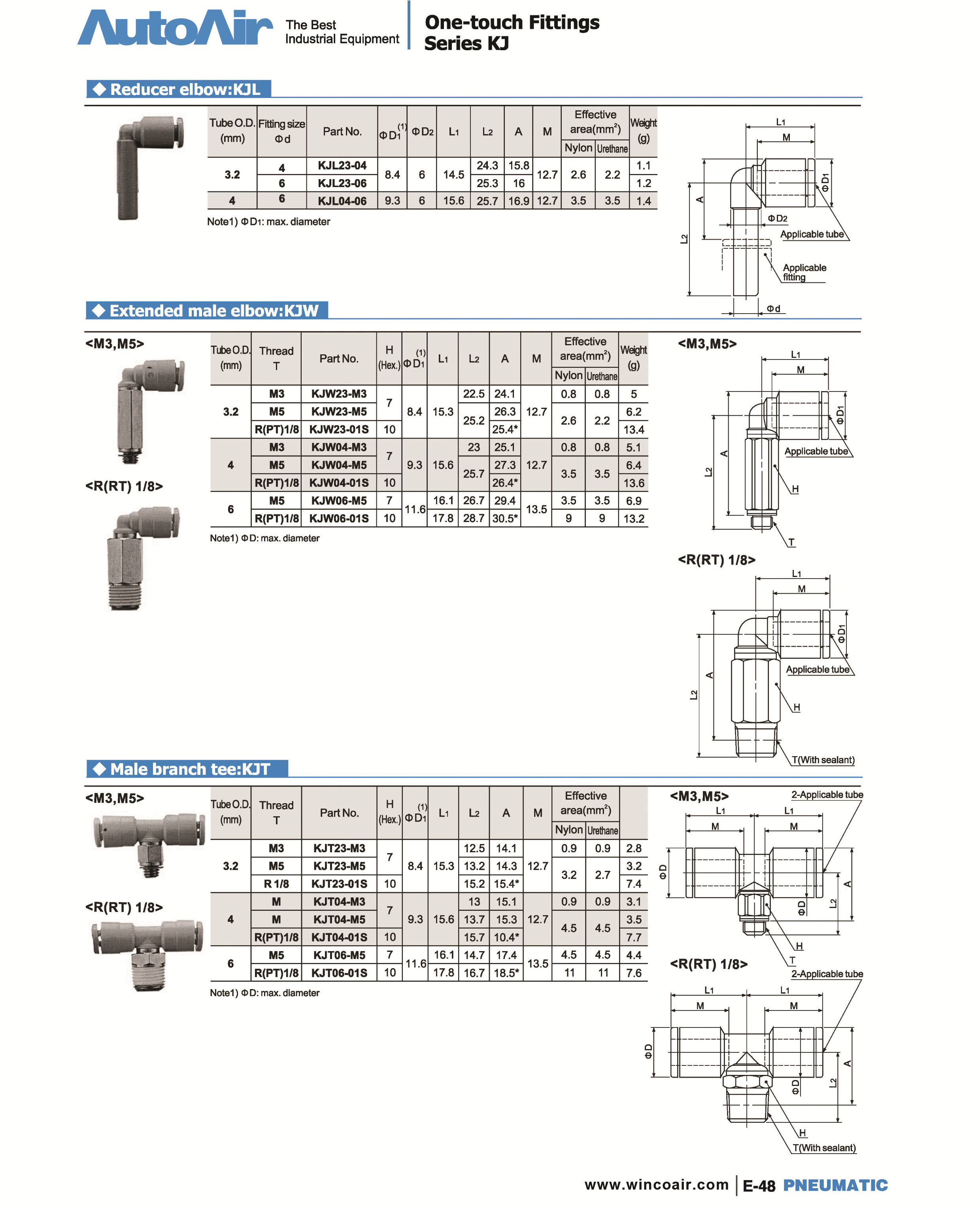 fittings and tubing(48)