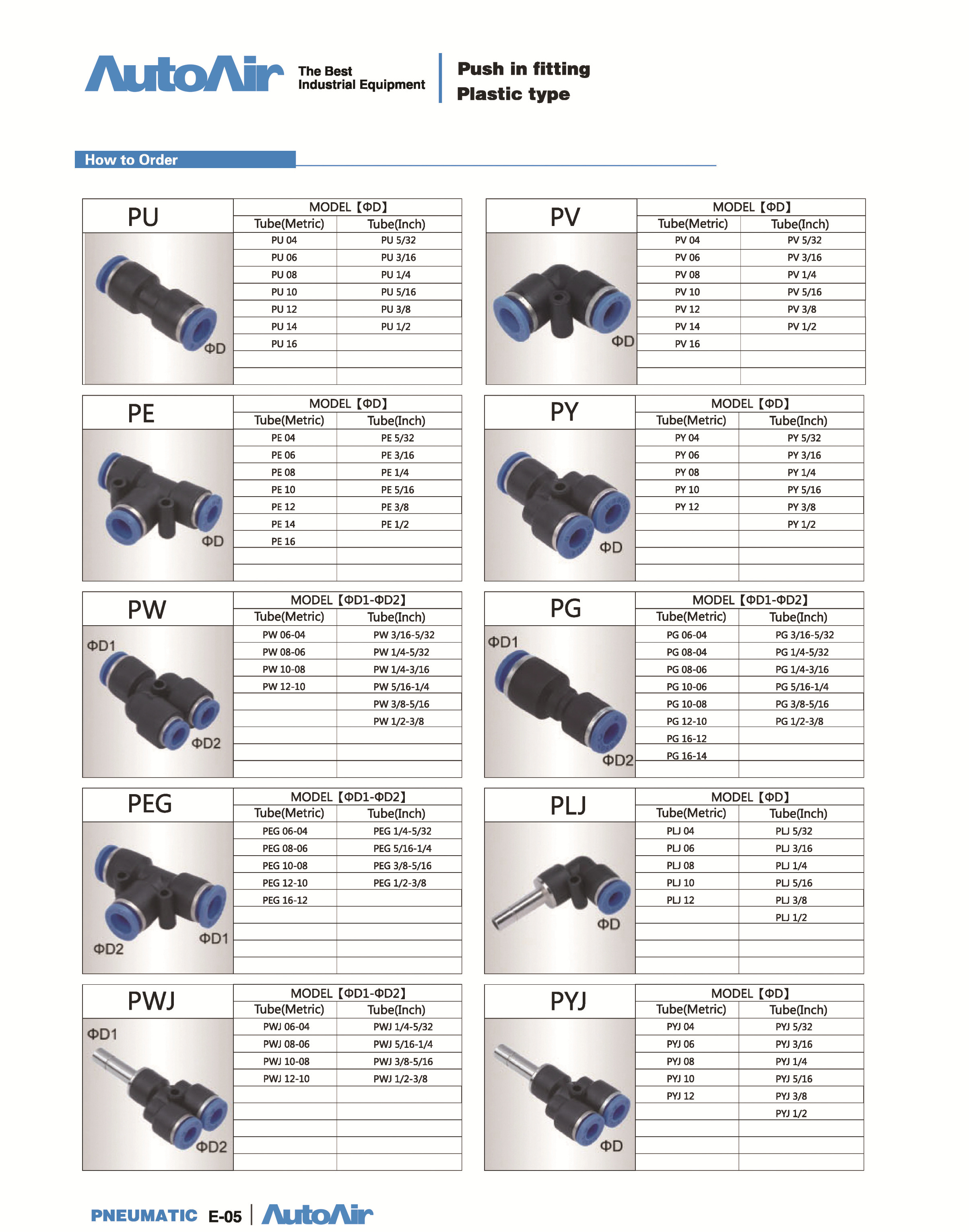fittings and tubing(5)