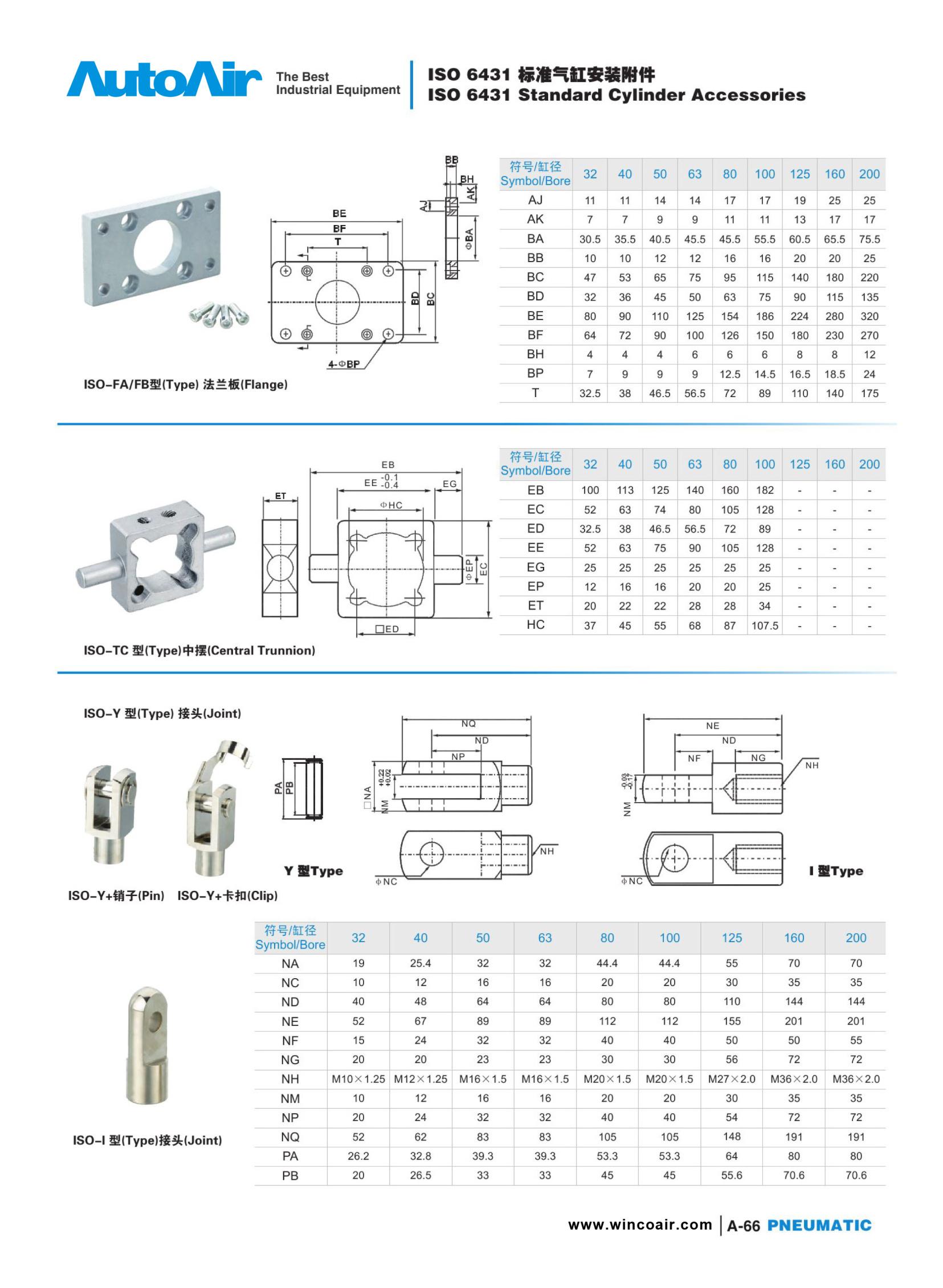 pneumatic cylinder(66)