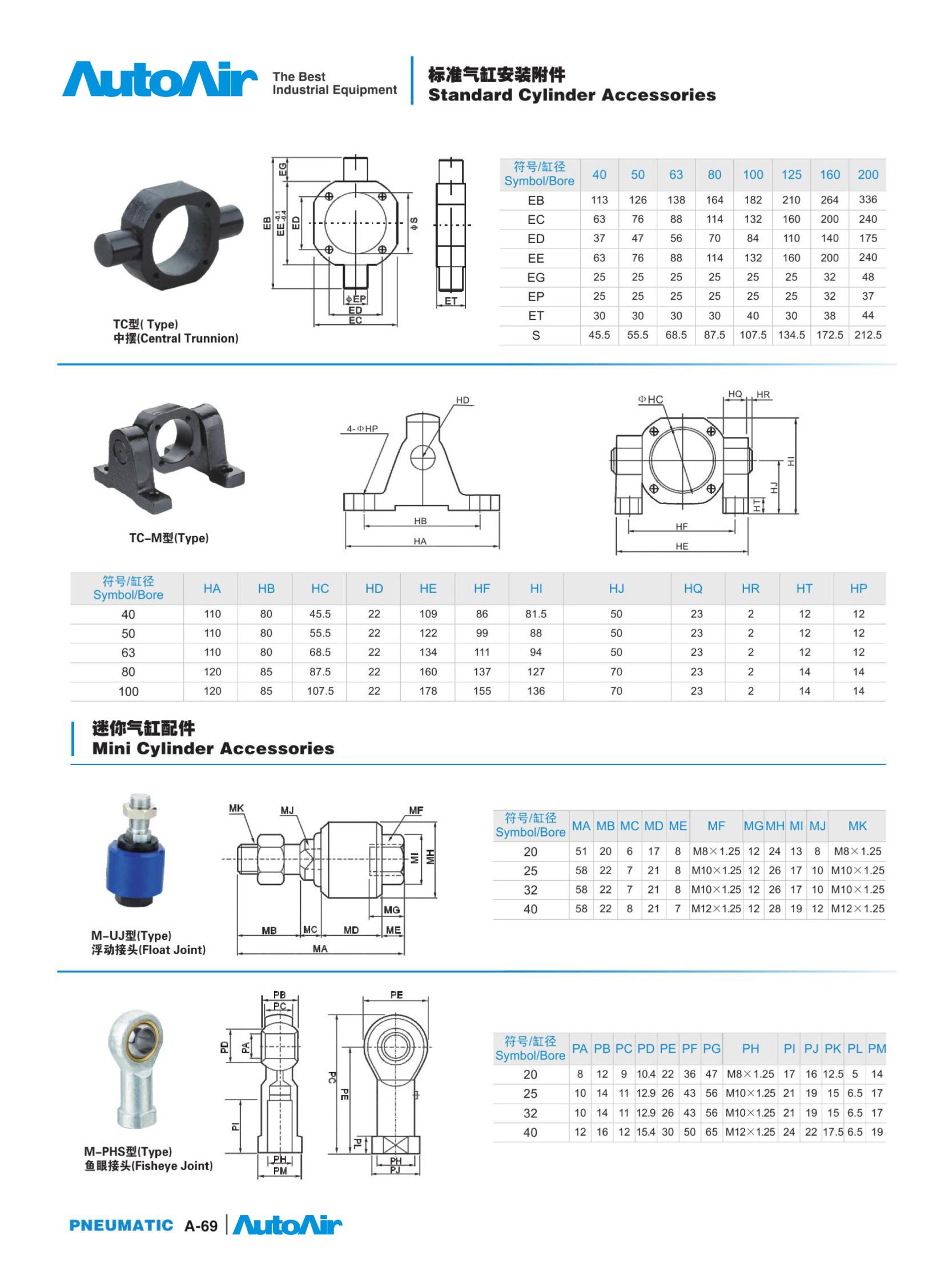 pneumatic cylinder(69)