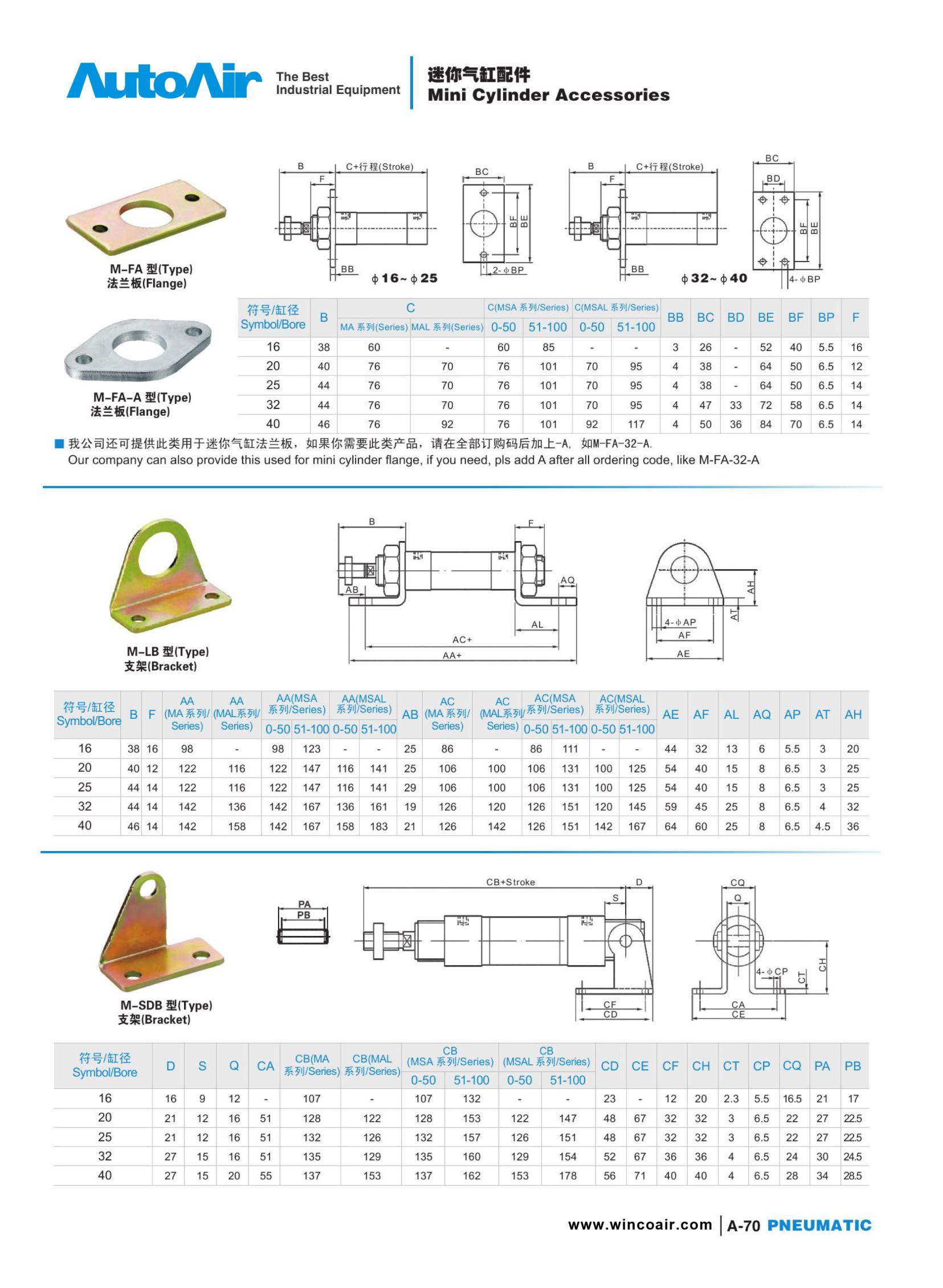pneumatic cylinder(70)