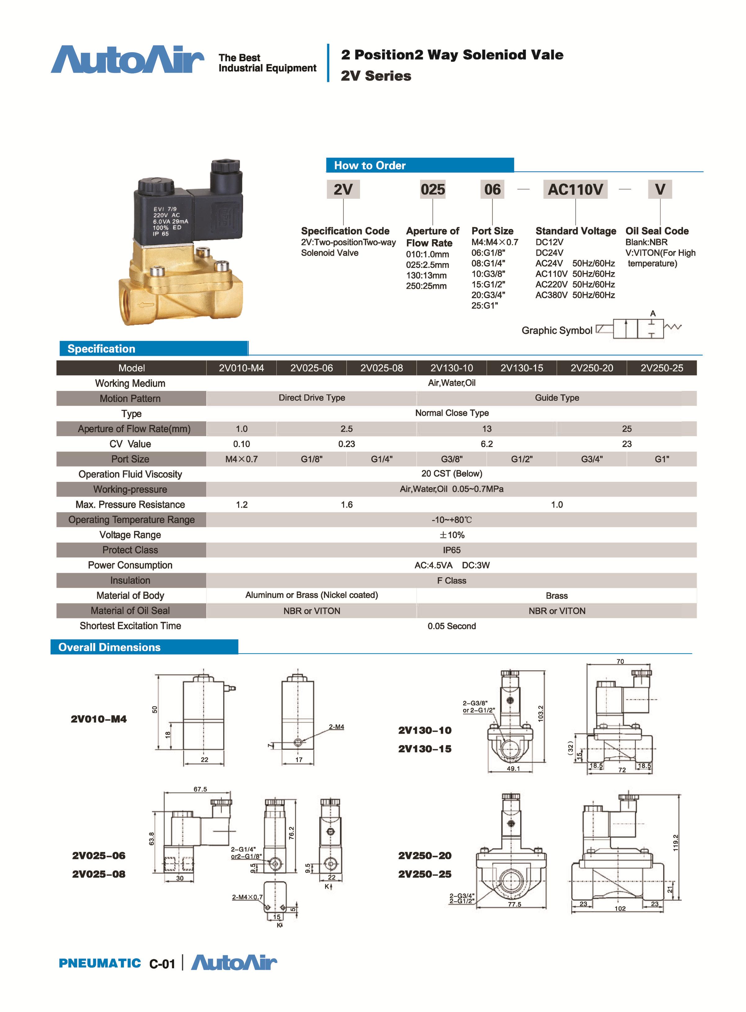 water valve(001)