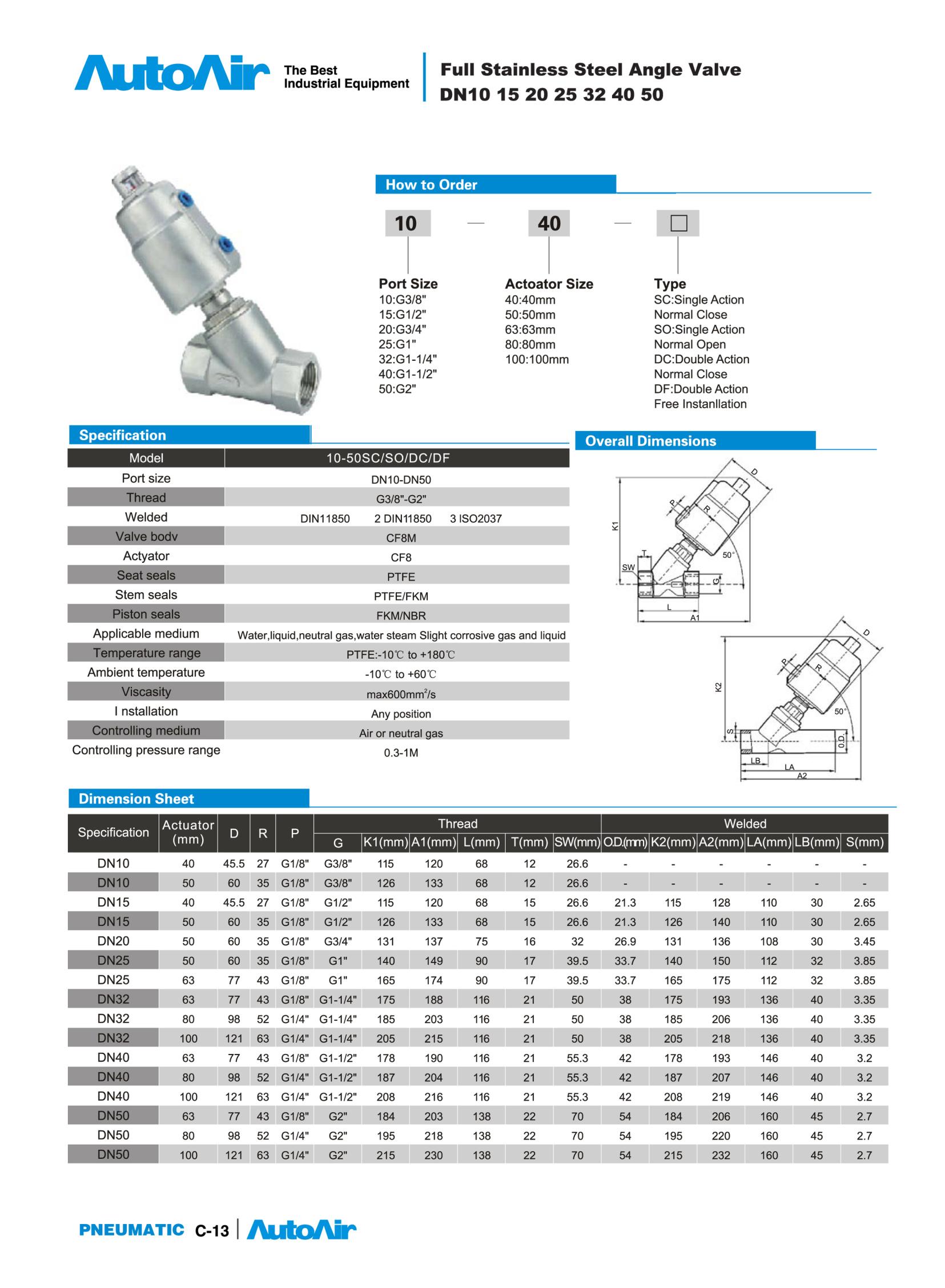 water valve(13)