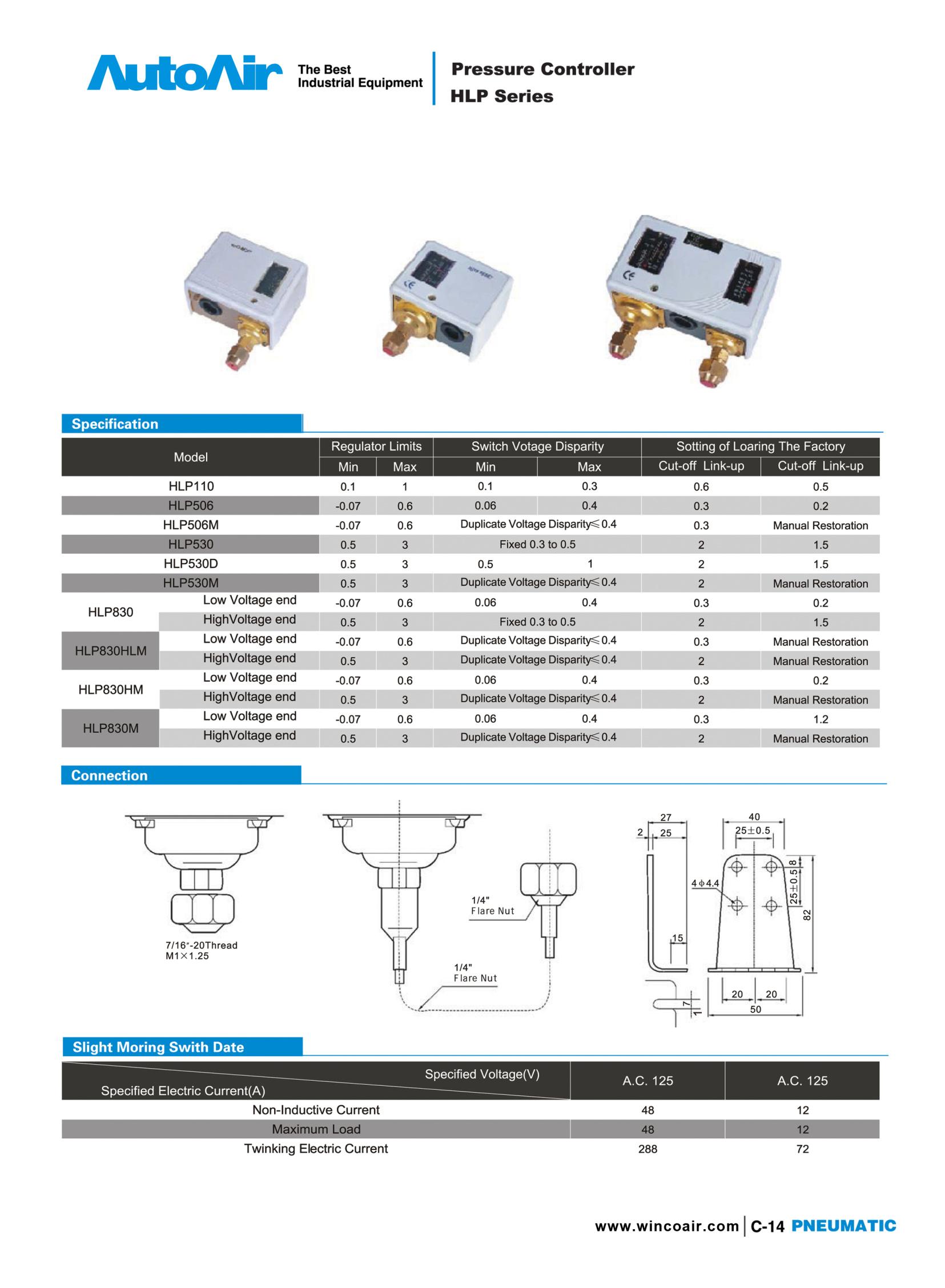 water valve(14)