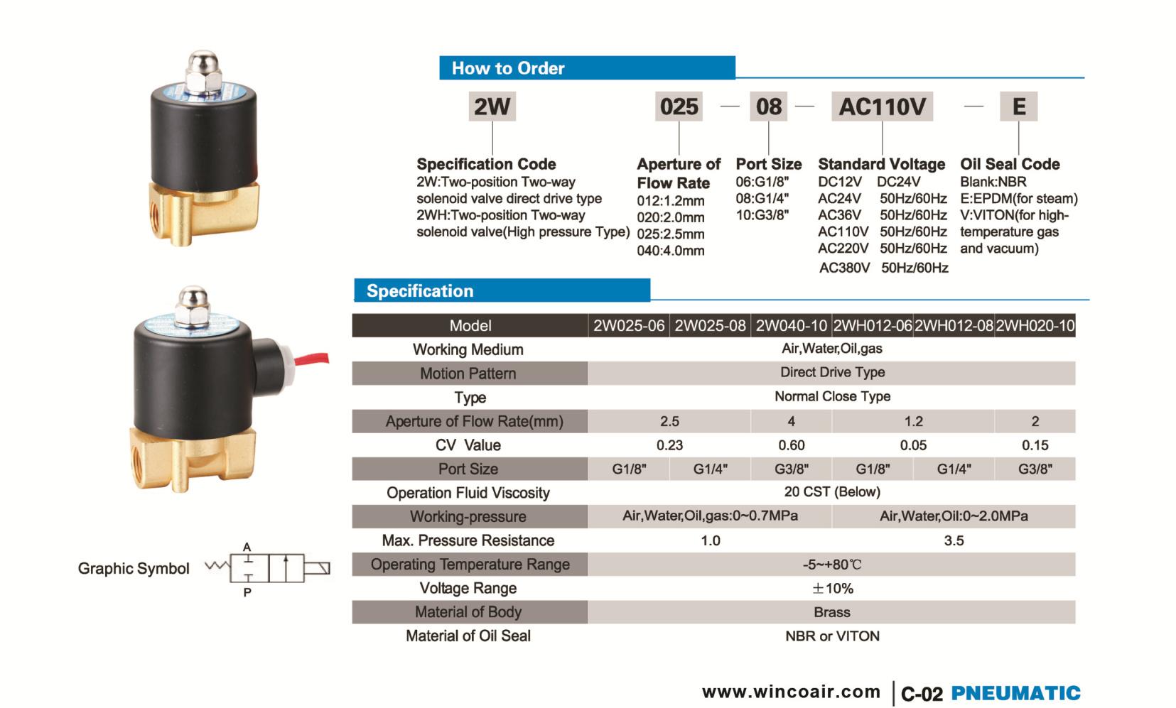water valve(2)