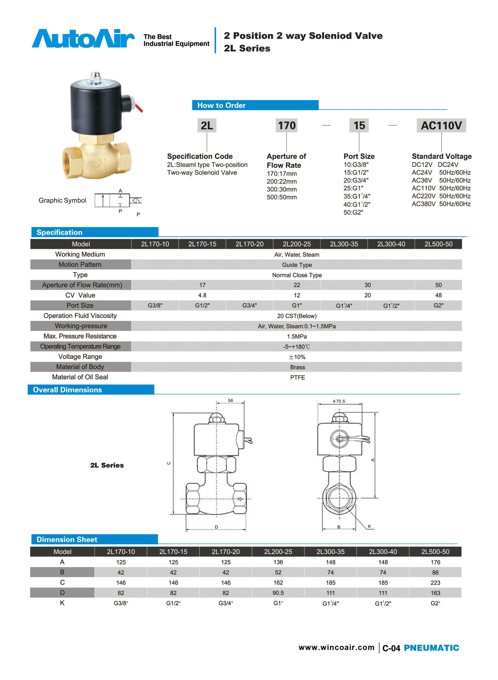 water valve(4)