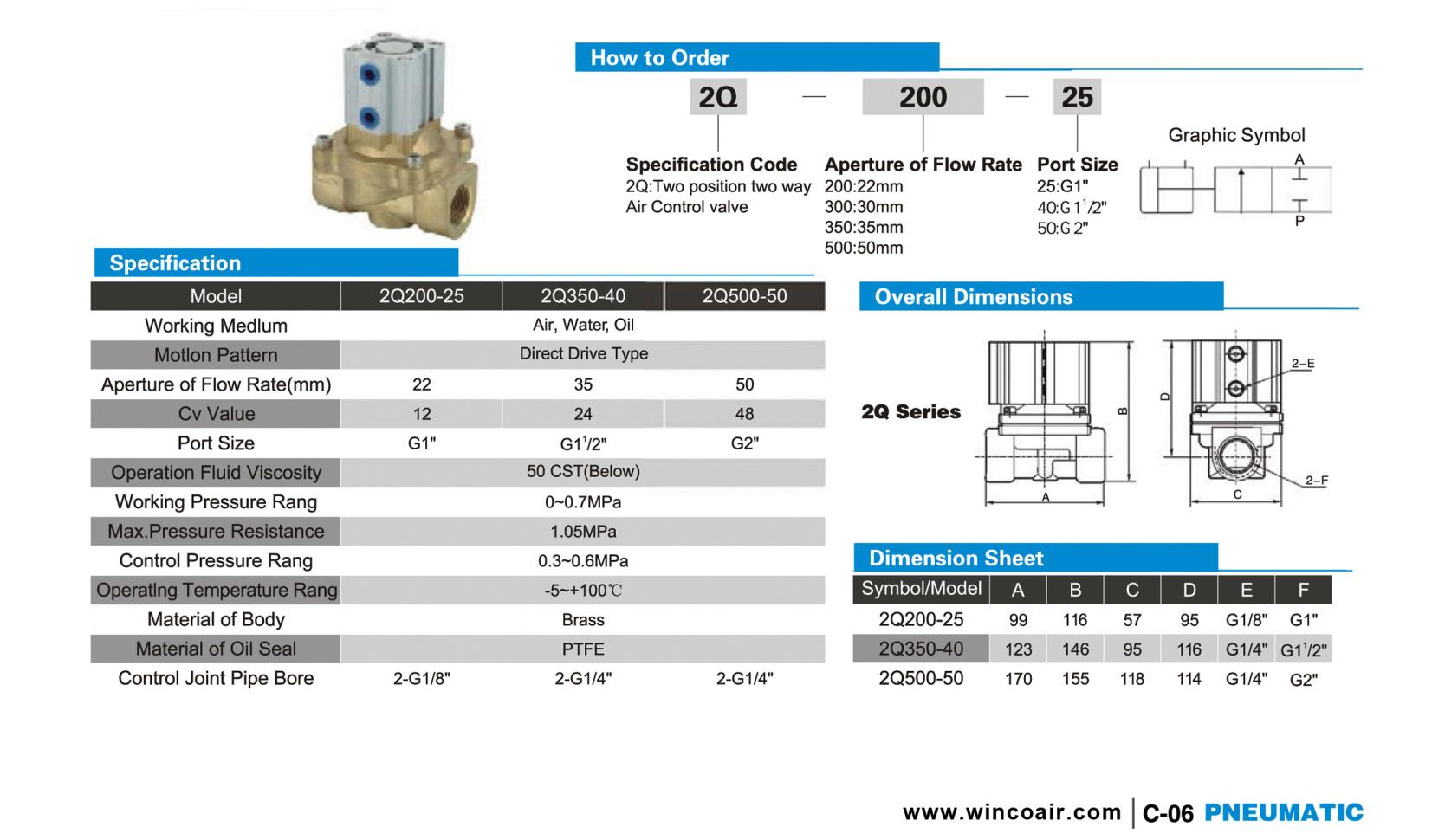 water valve(6)