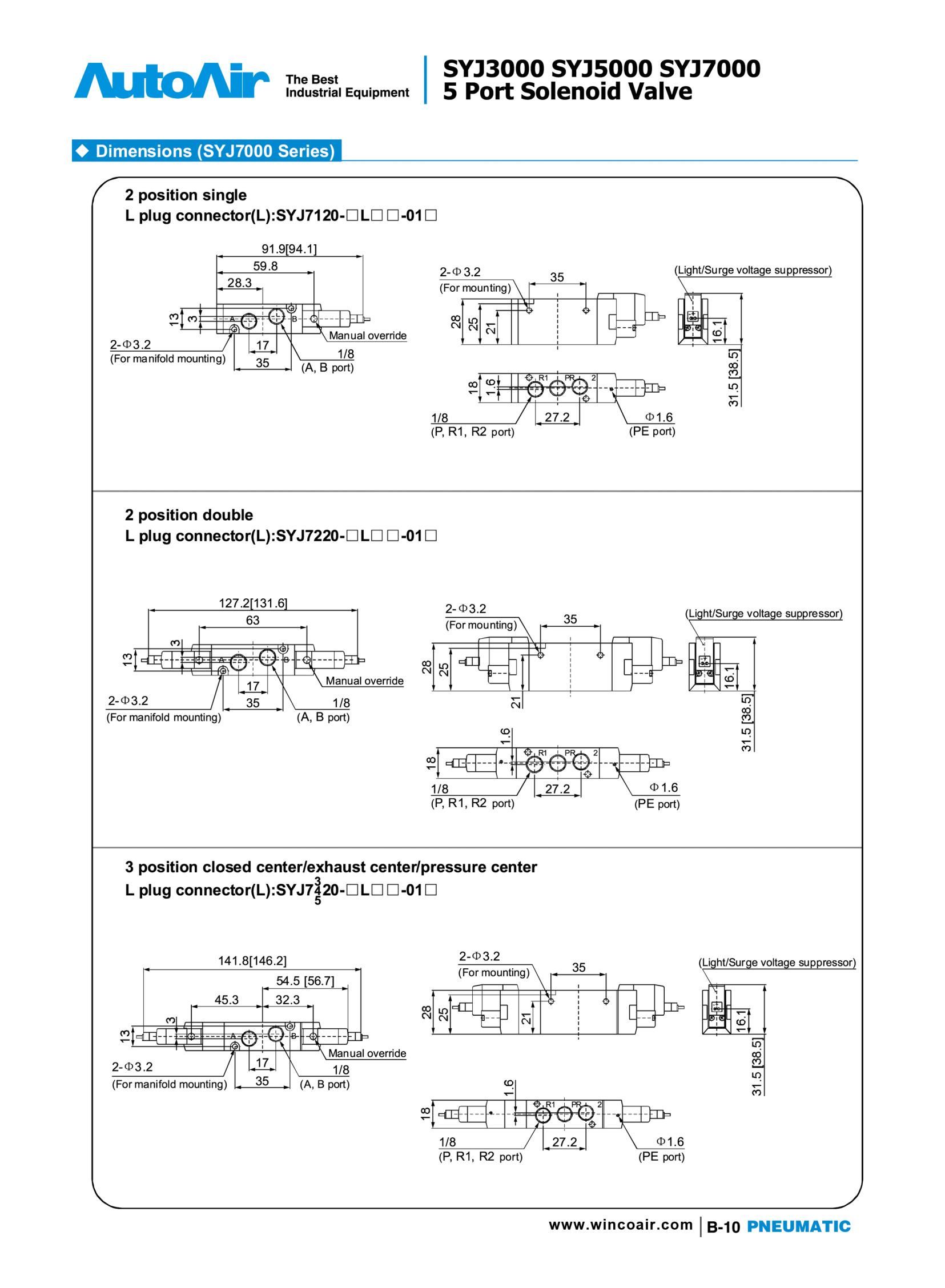 Solenoid valve(10)(1)