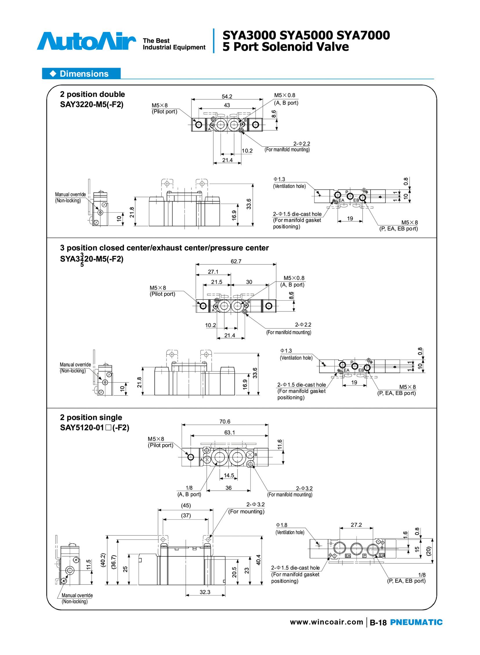 Solenoid valve(18)(1)