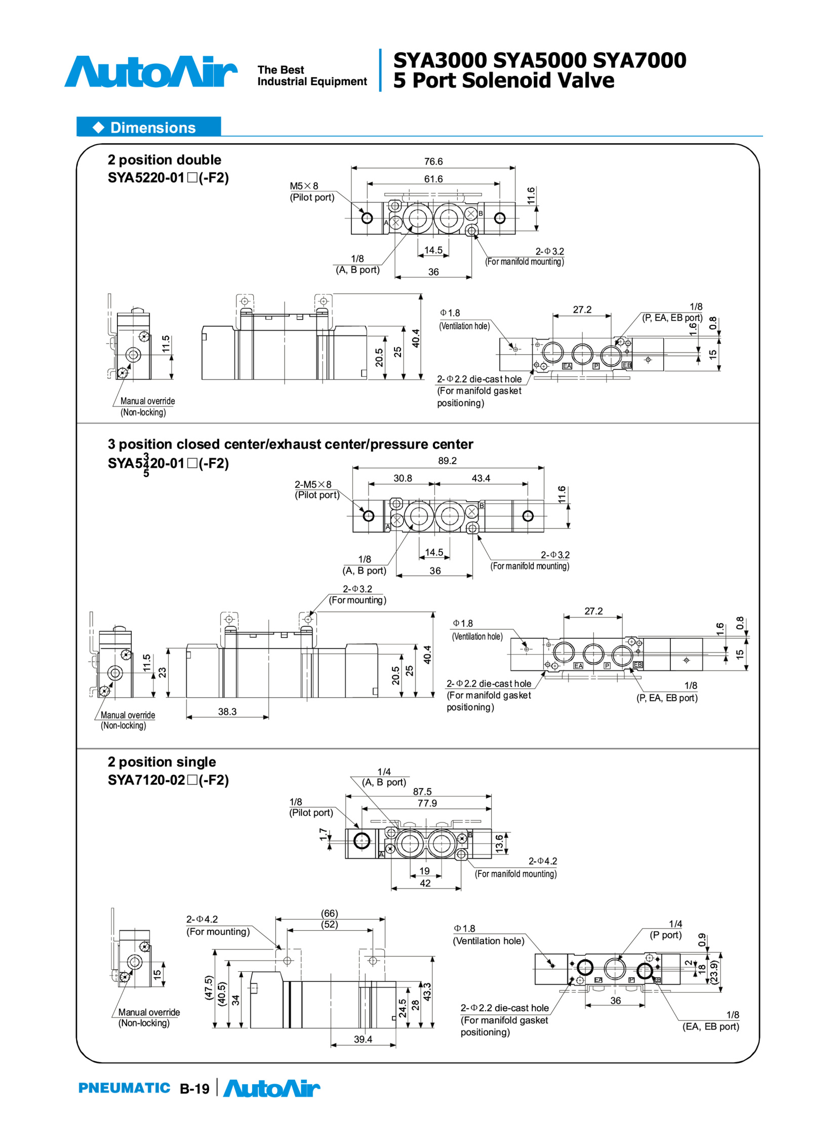 Solenoid valve(19)(1)