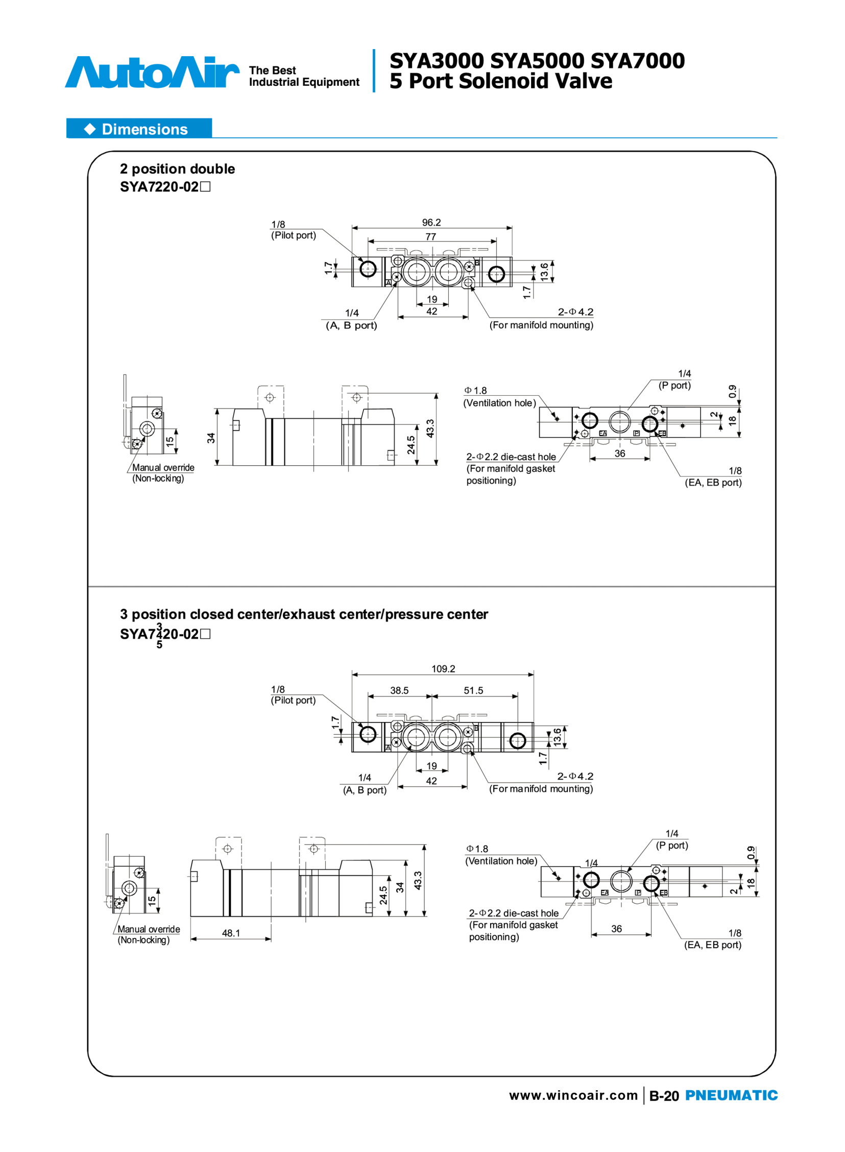 Solenoid valve(20)(1)