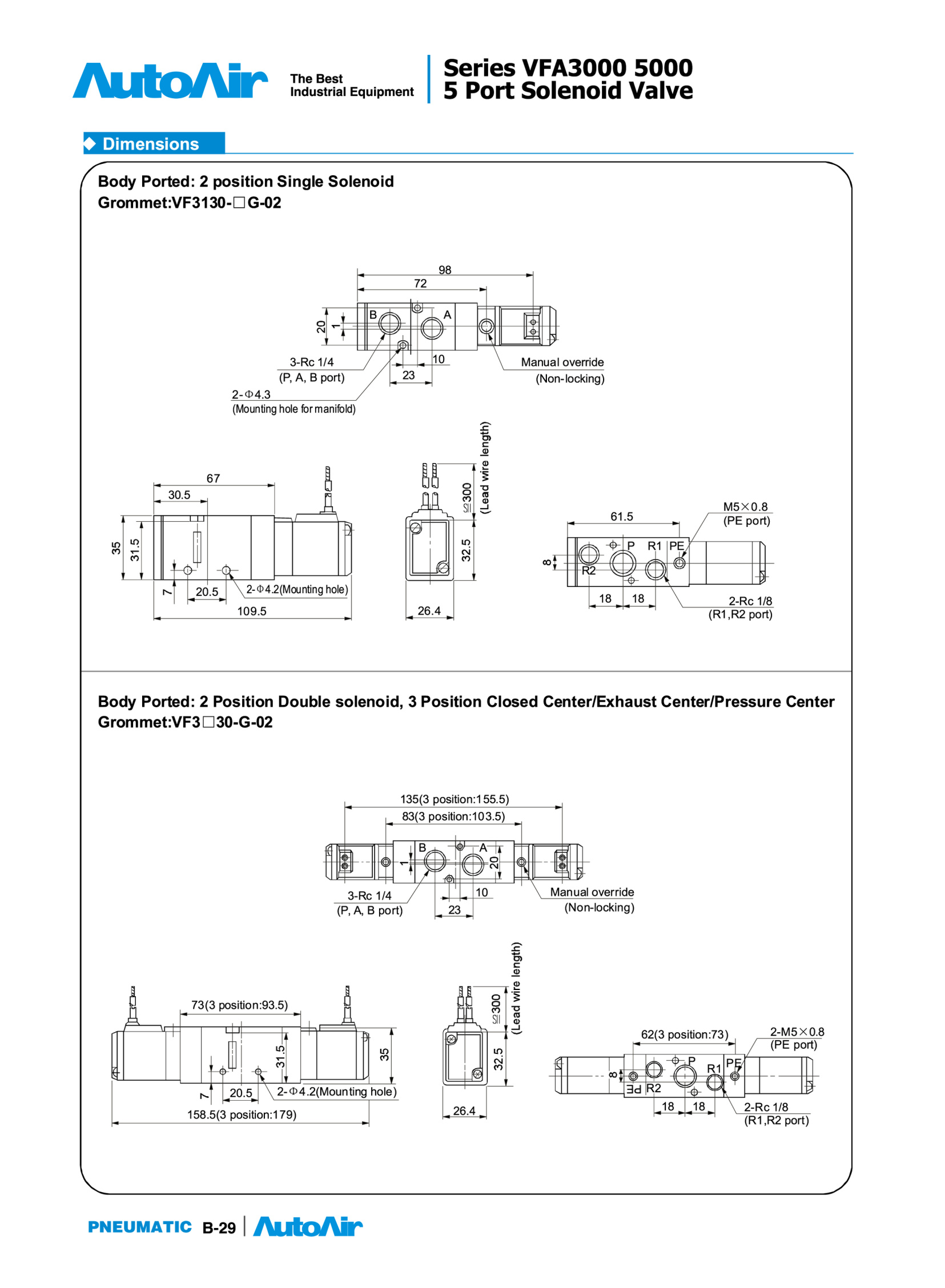 Solenoid valve(29)(1)