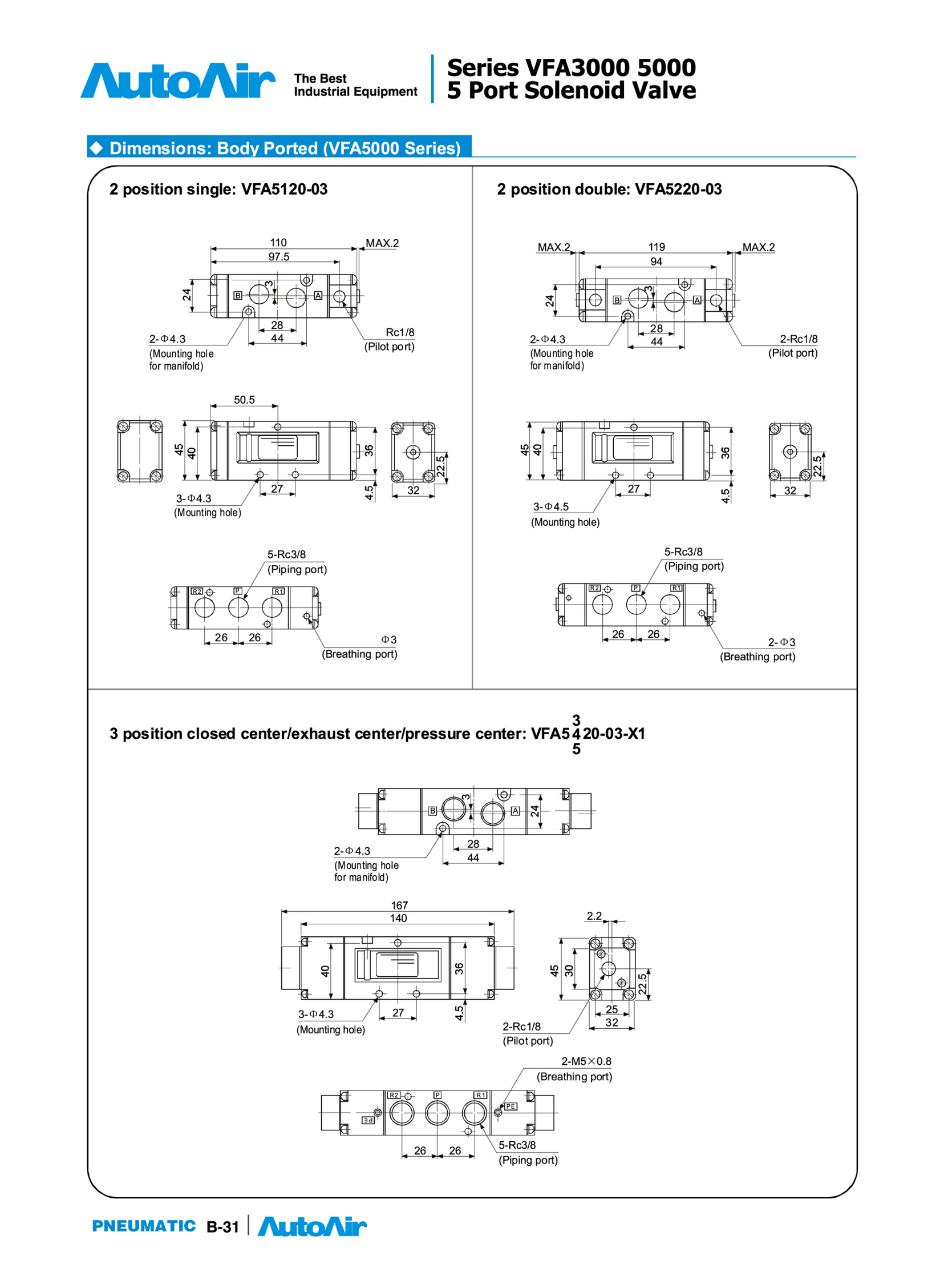 Solenoid valve(31)(1)