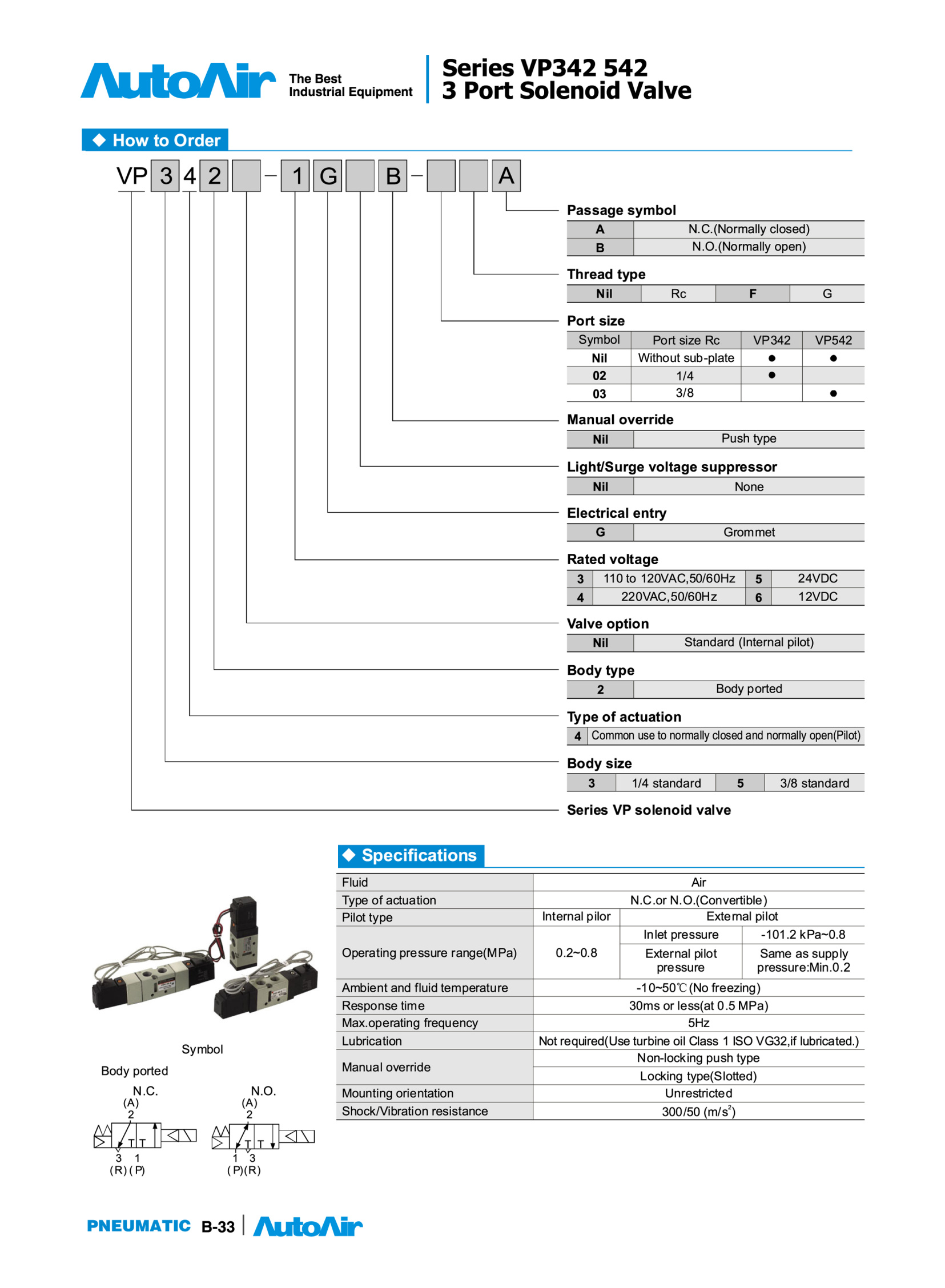Solenoid valve(33)(1)