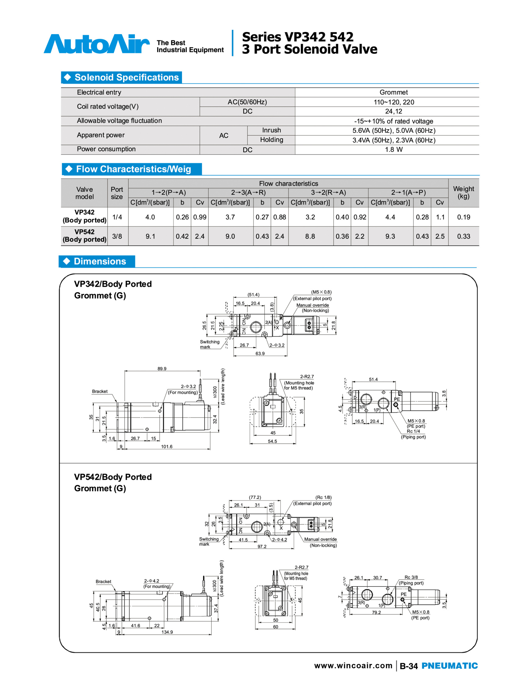 Solenoid valve(34)(1)