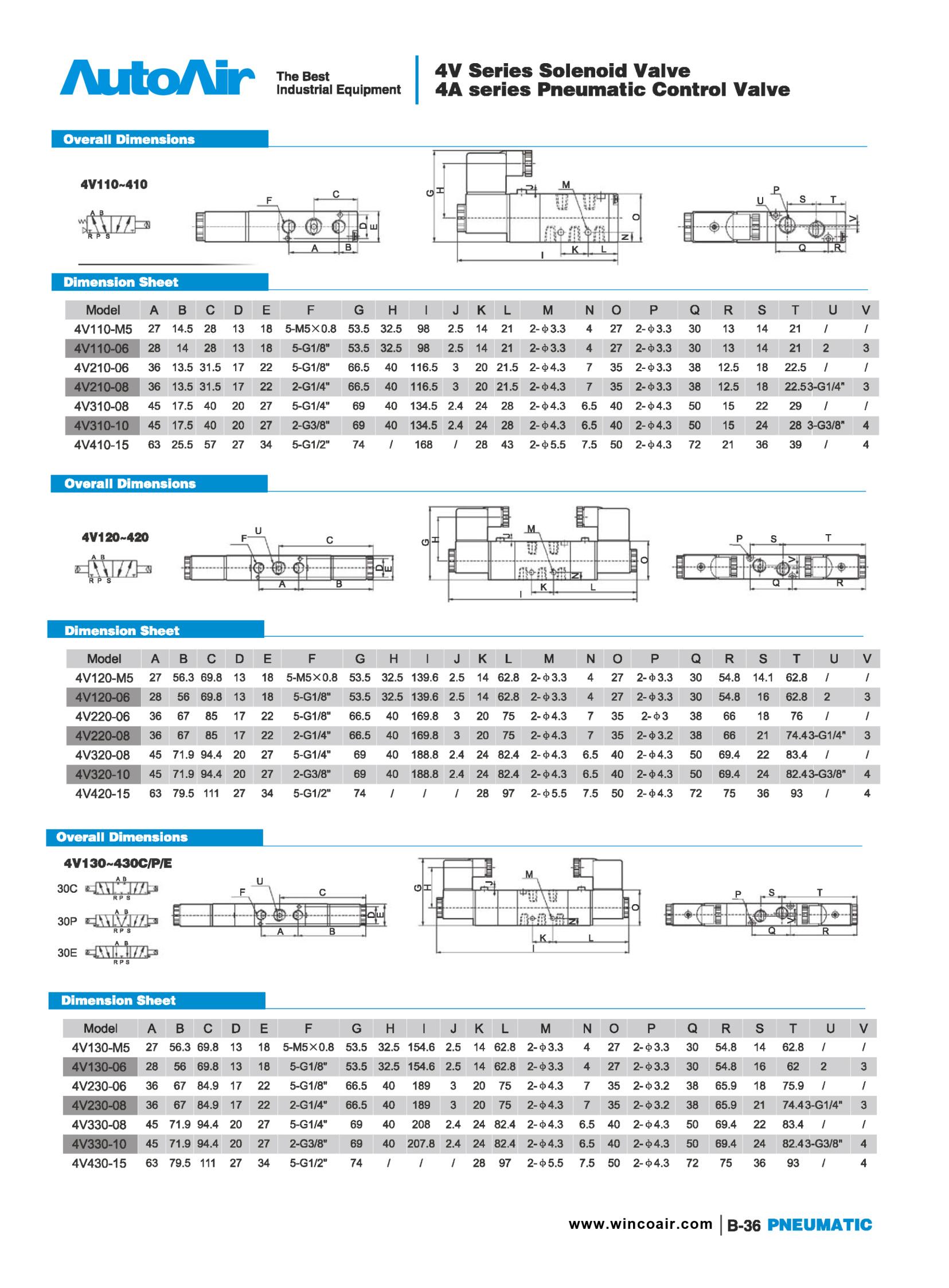 Solenoid valve(36)(1)