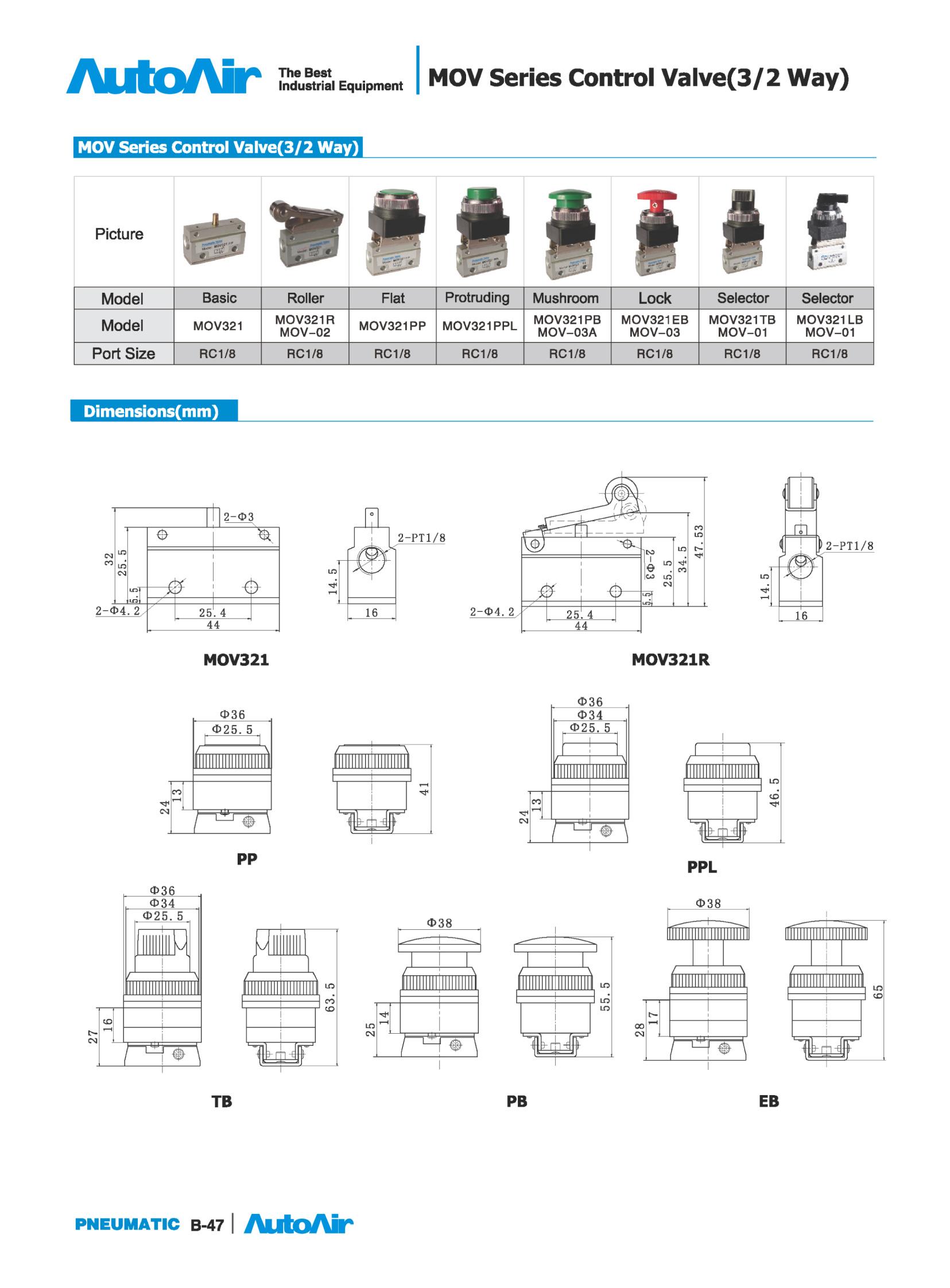 Solenoid valve(47)(1)