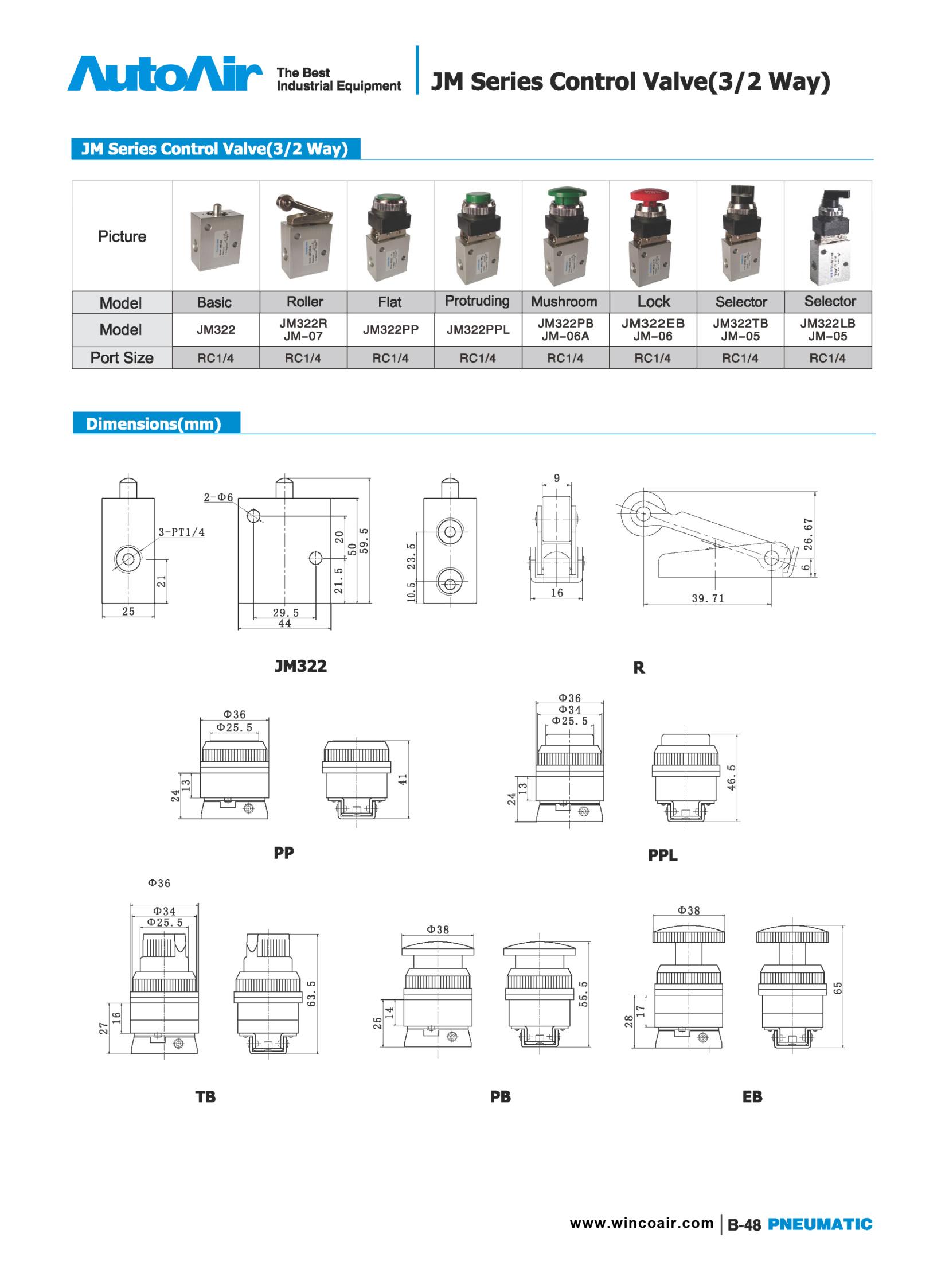 Solenoid valve(48)(1)