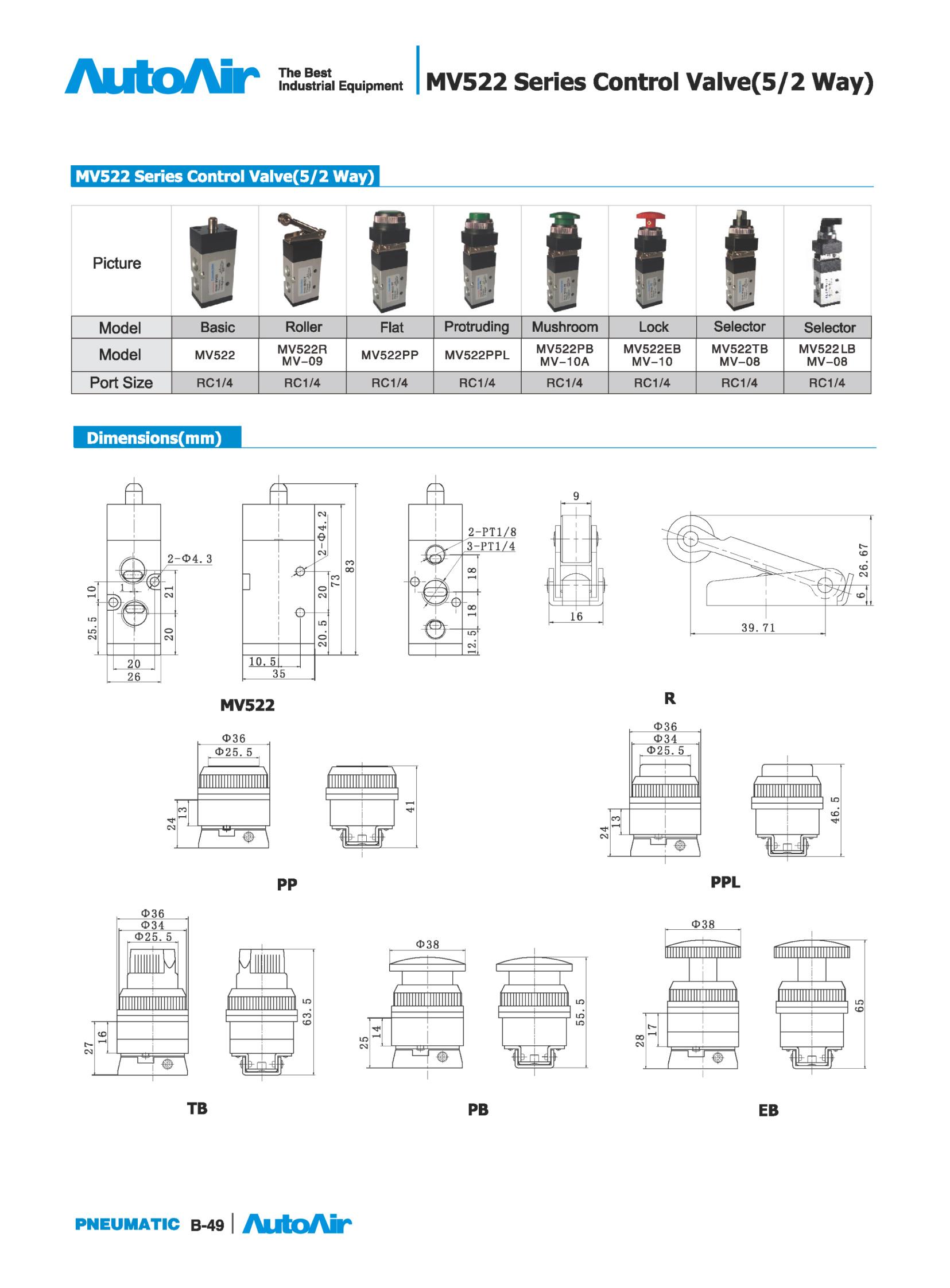 Solenoid valve(49)(1)
