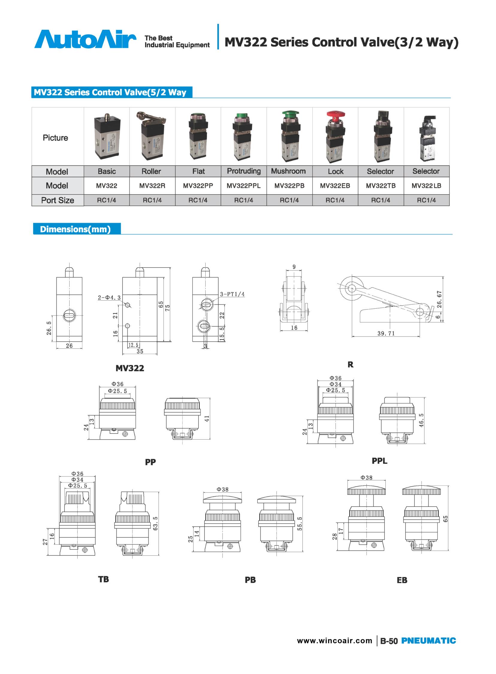 Solenoid valve(50)(1)