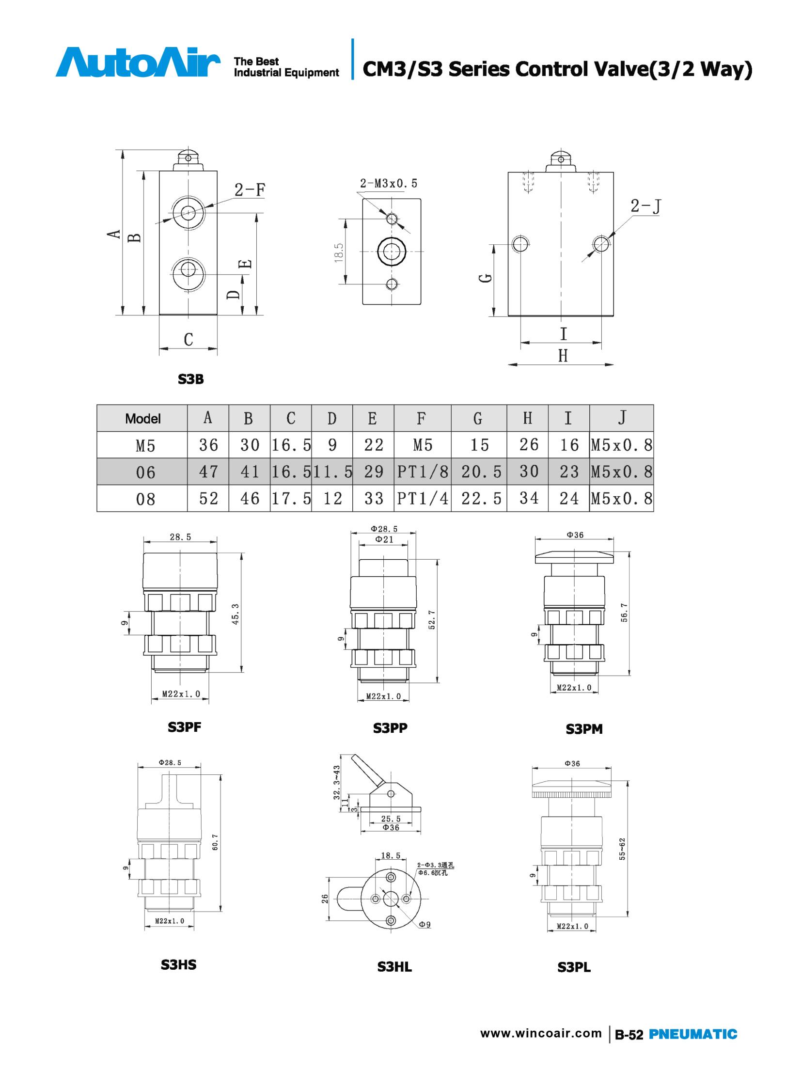 Solenoid valve(52)(1)