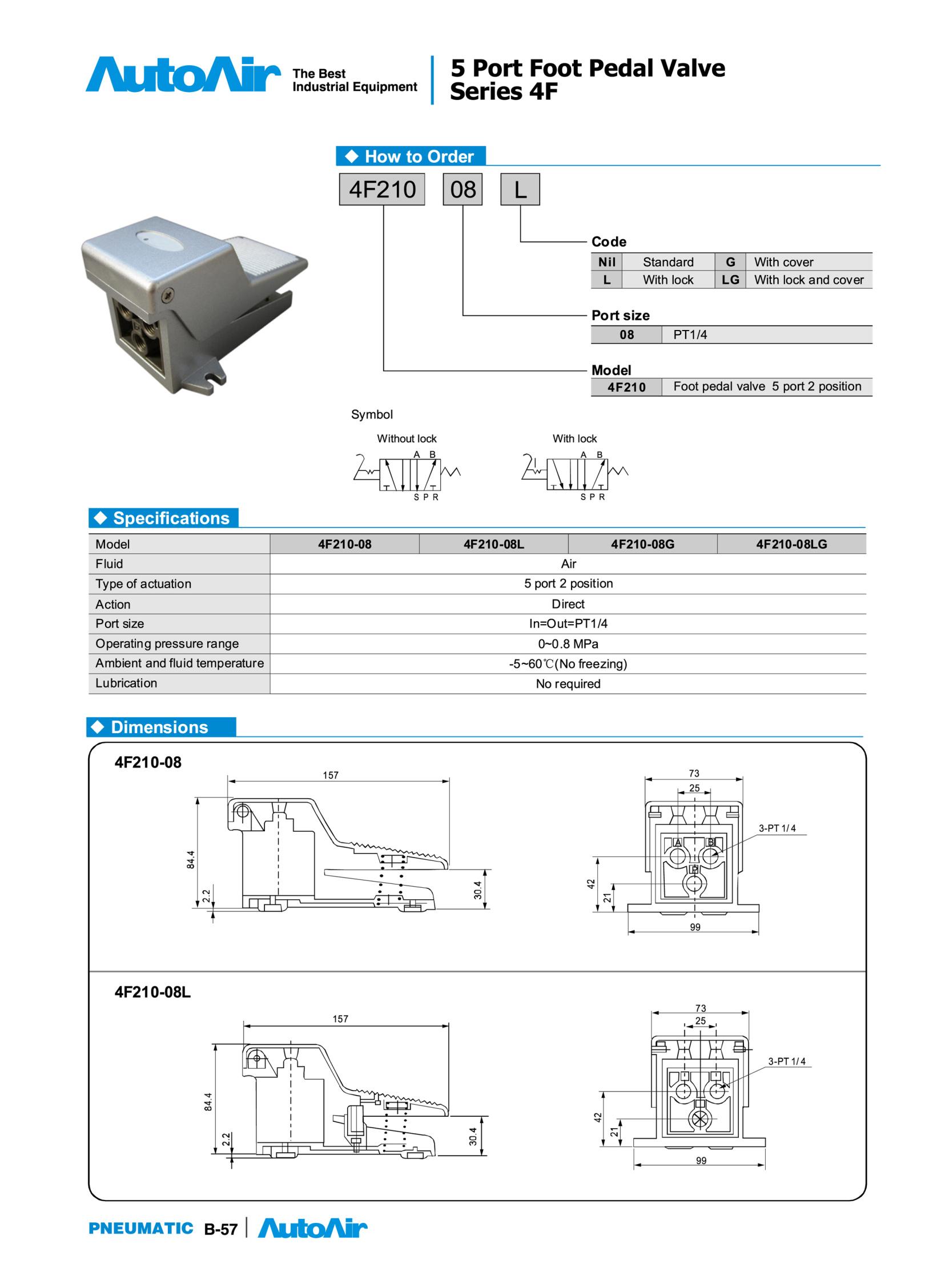 Solenoid valve(57)(1)