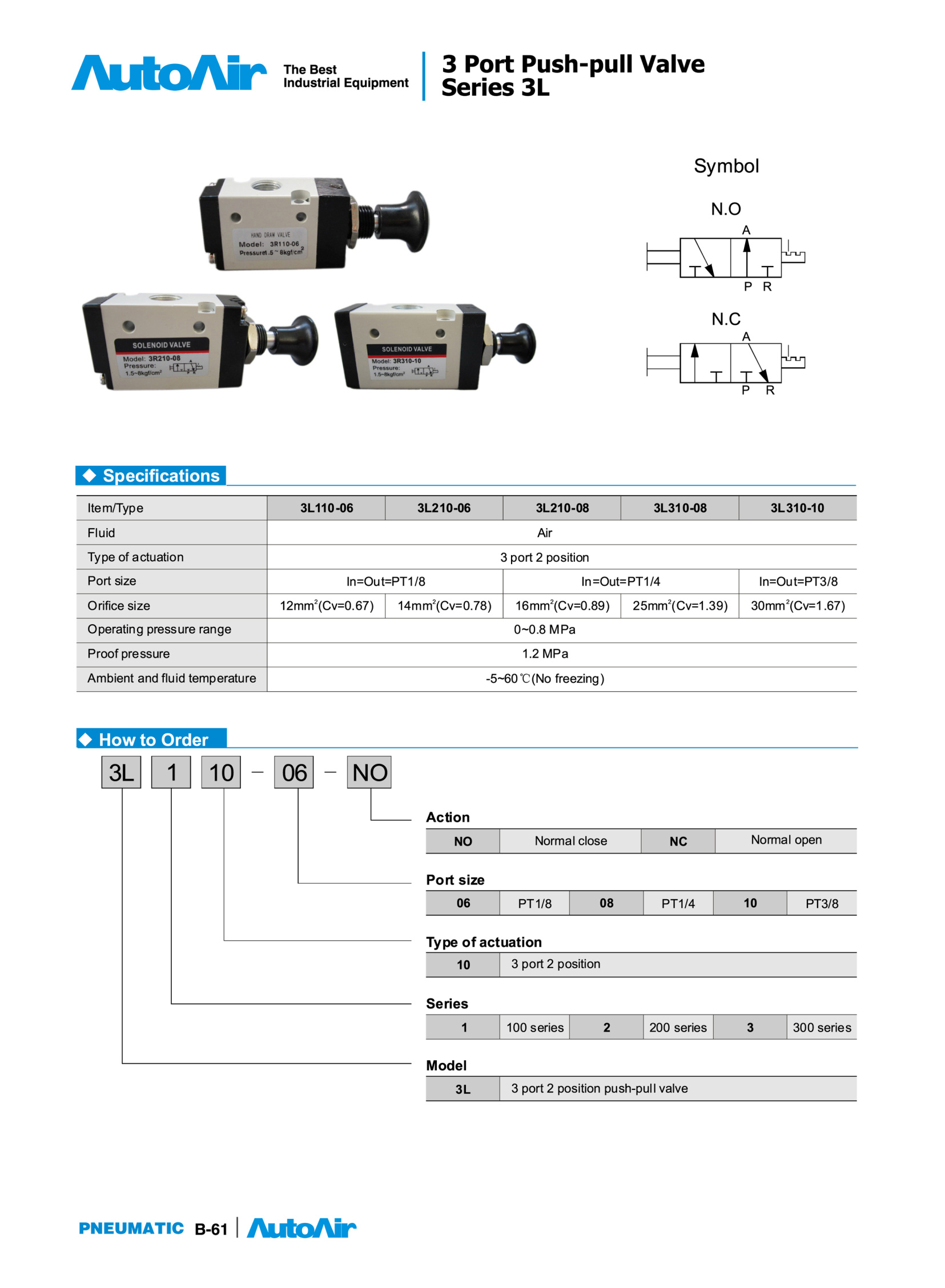Solenoid valve(61)(1)