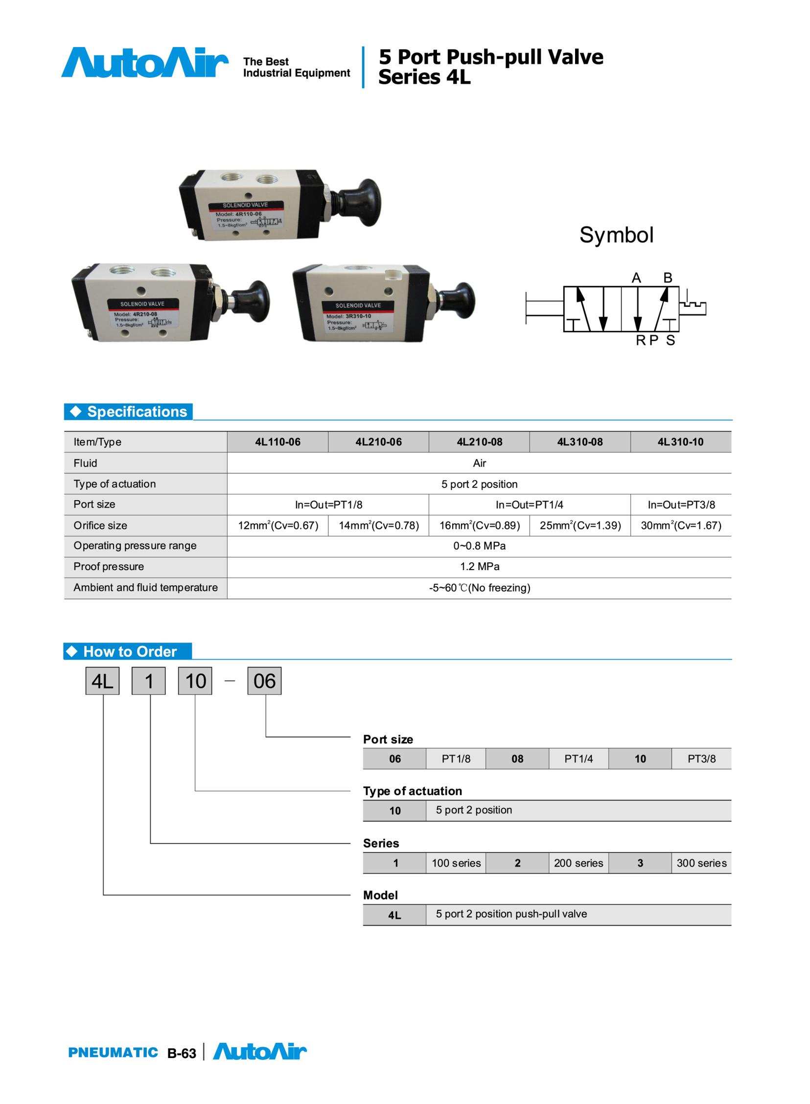 Solenoid valve(63)(1)