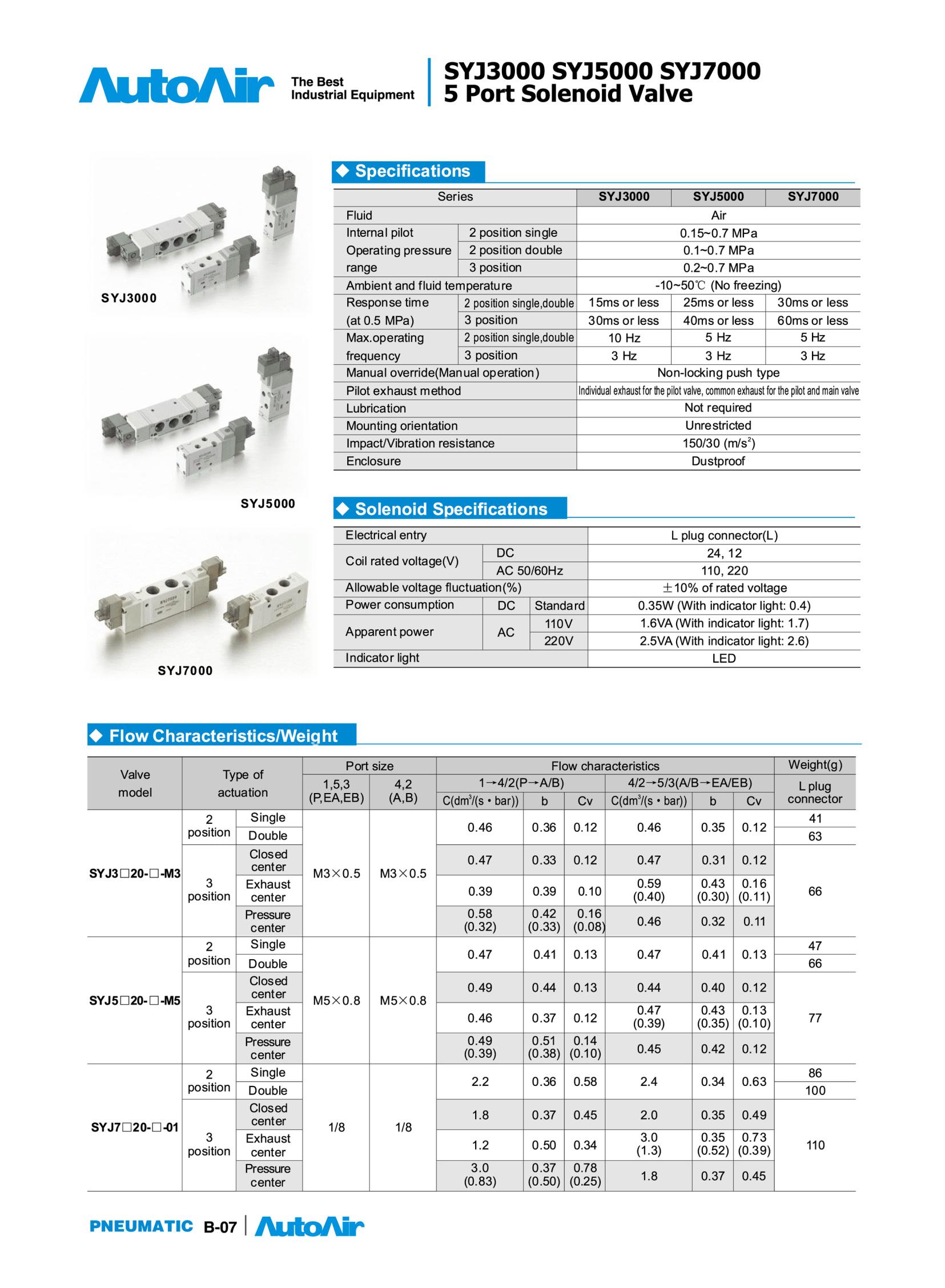 Solenoid valve(7)(1)