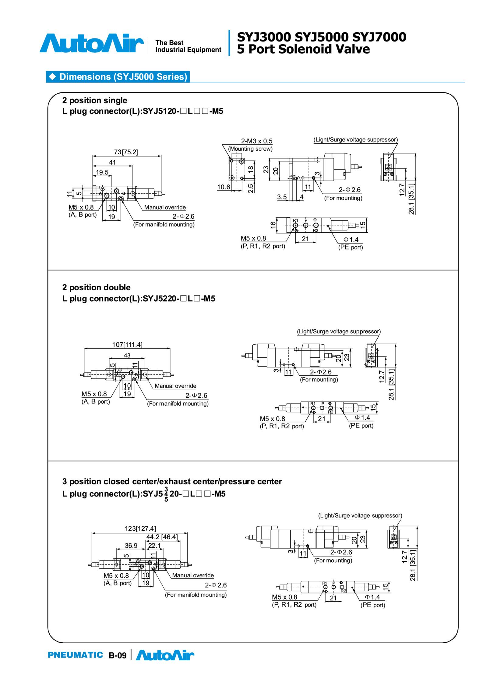 Solenoid valve(9)(1)