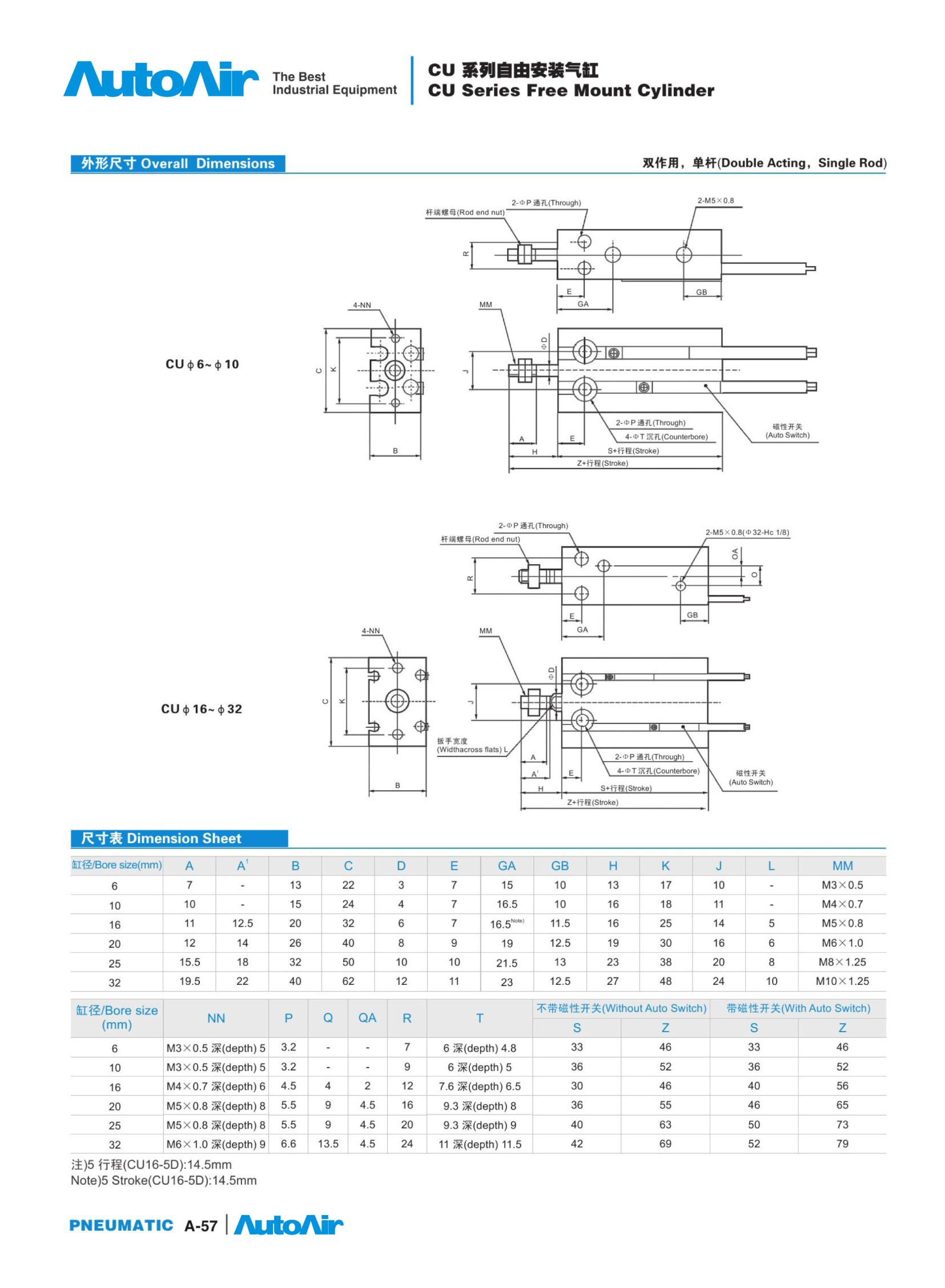 pneumatic cylinder(57)