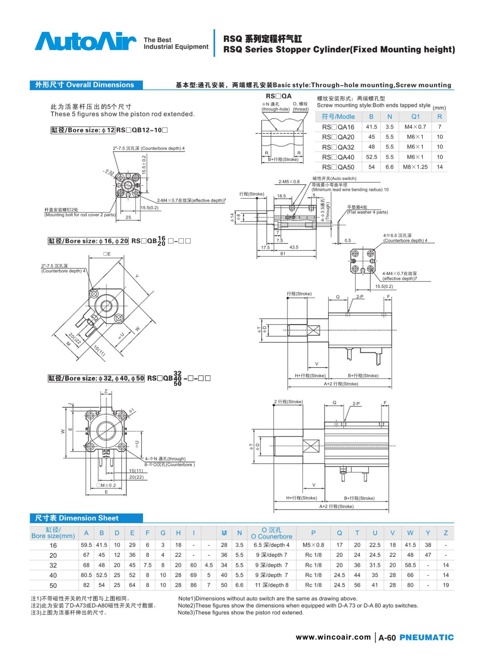 pneumatic cylinder(60)