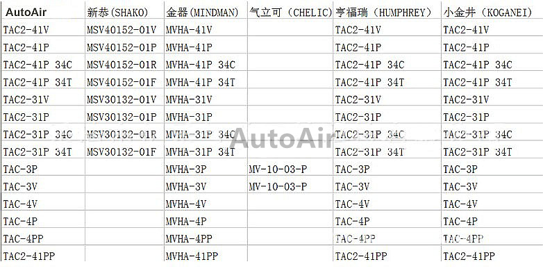 toggle switch valve model list