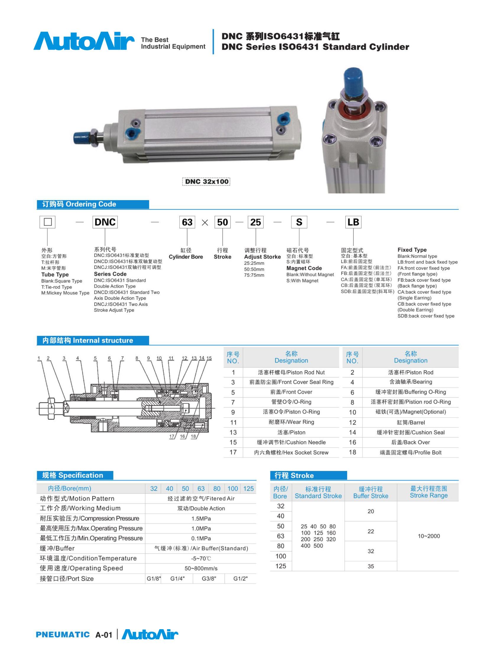 pneumatic cylinder(001)