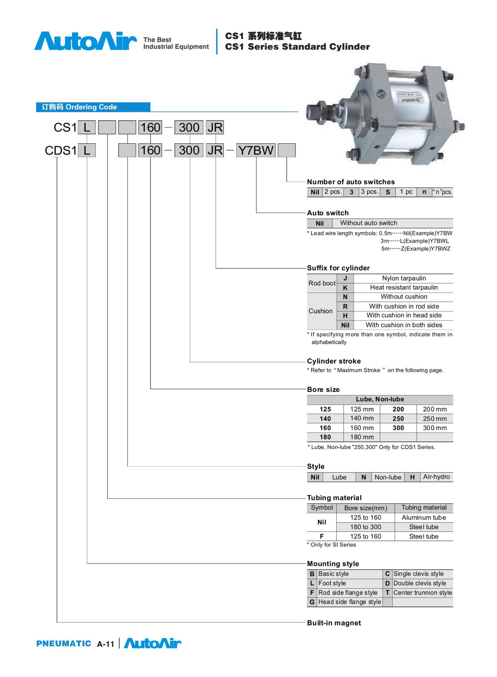 pneumatic cylinder(11)