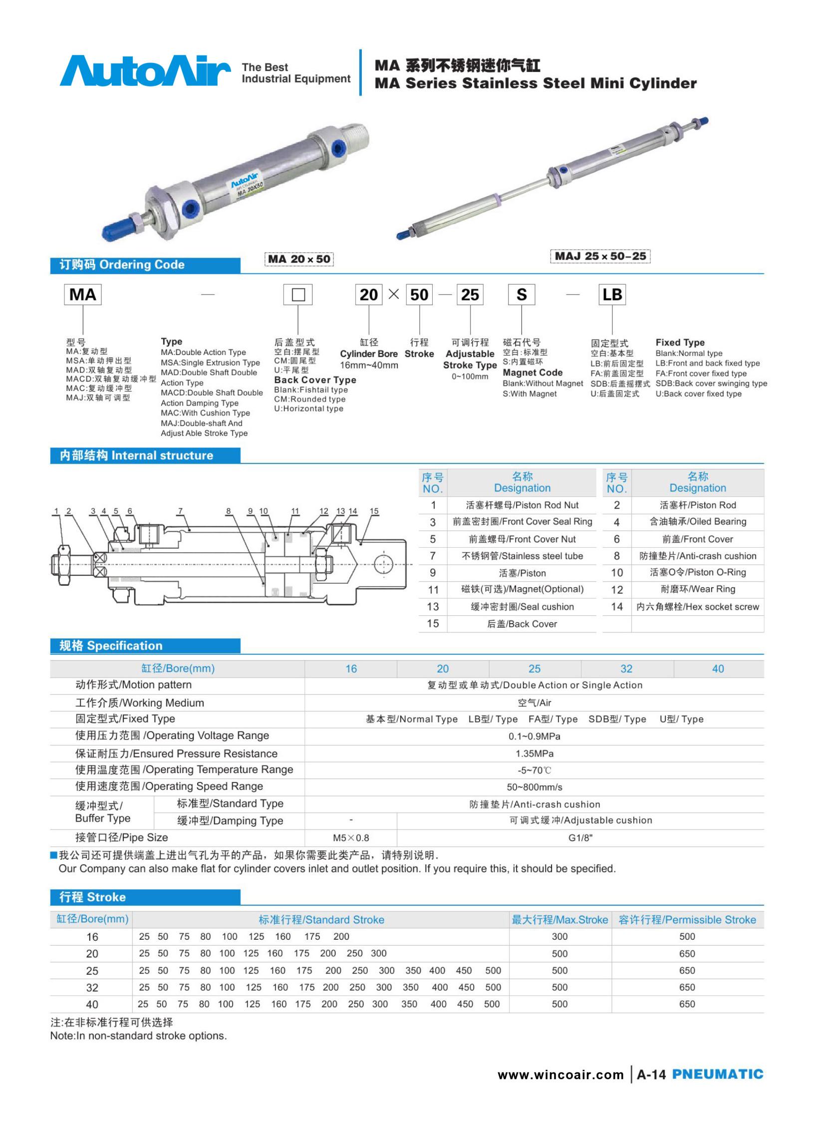 pneumatic cylinder(14)