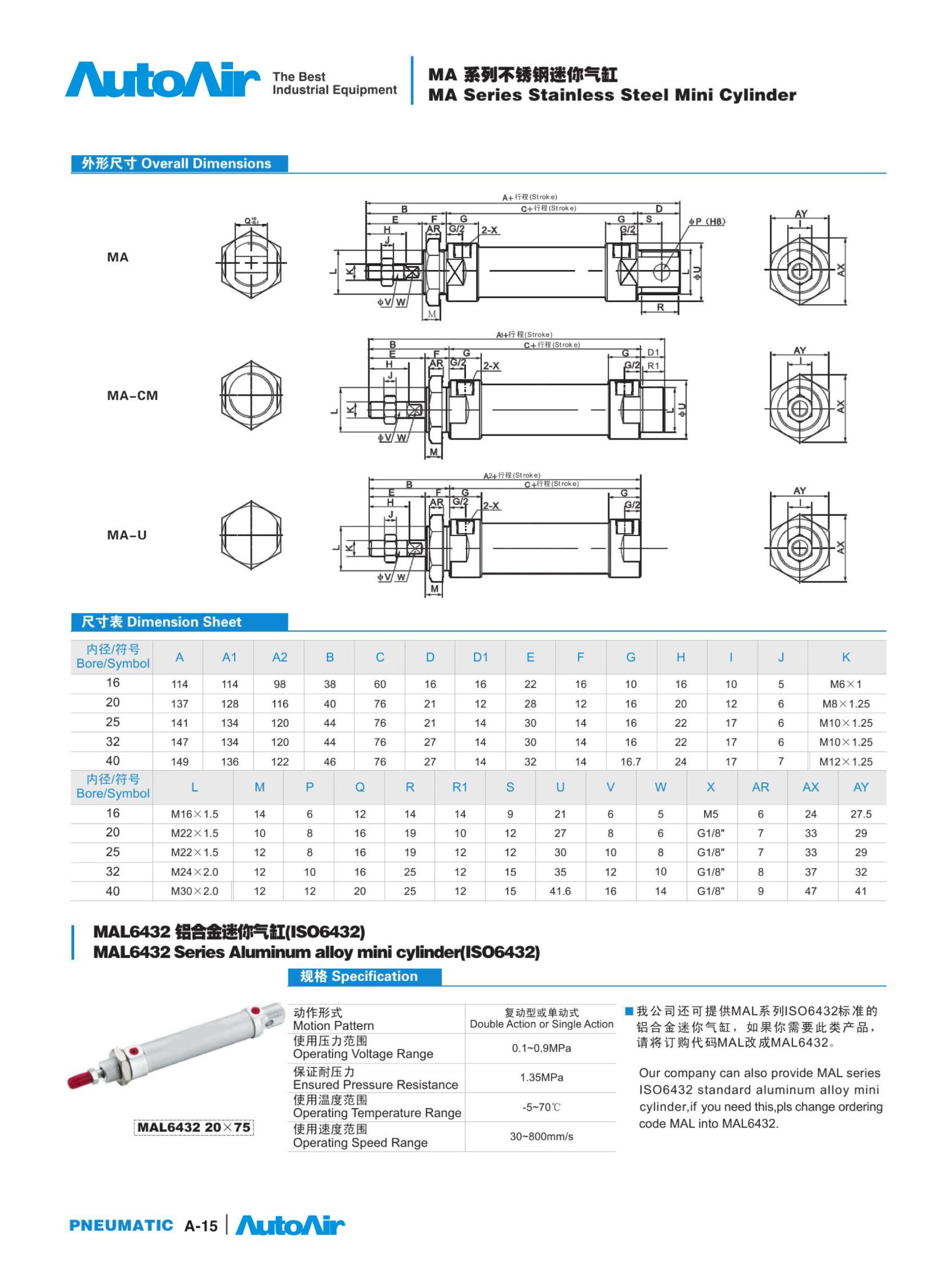 pneumatic cylinder(15)